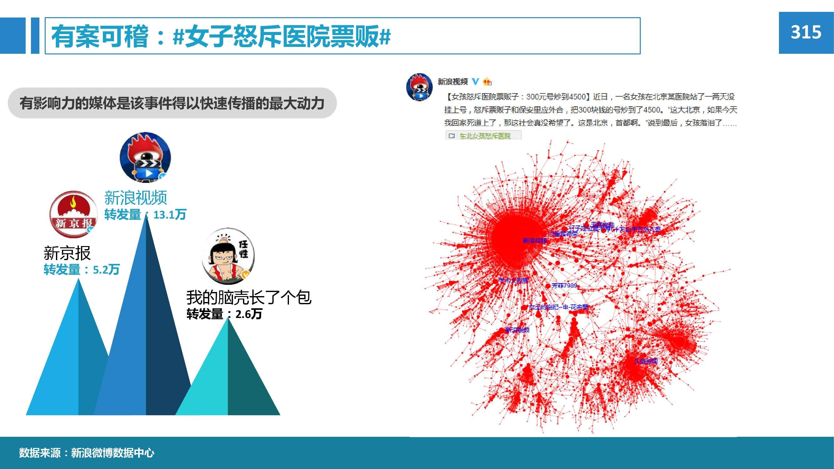 2015年微博消费者白皮书_000056