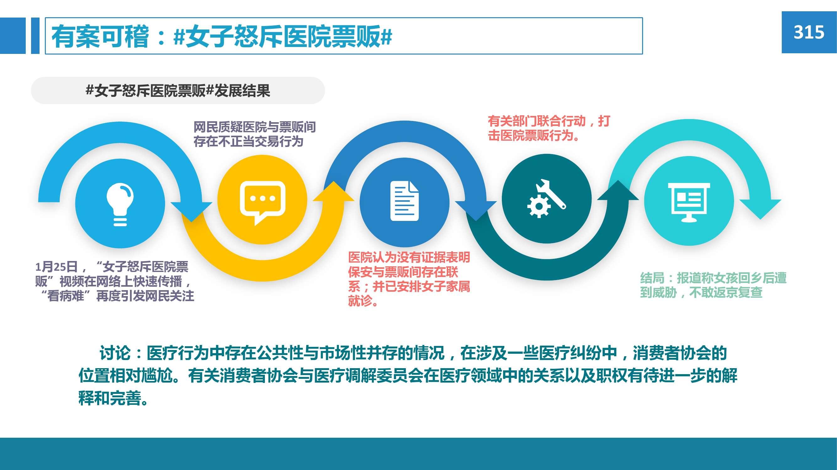 2015年微博消费者白皮书_000057