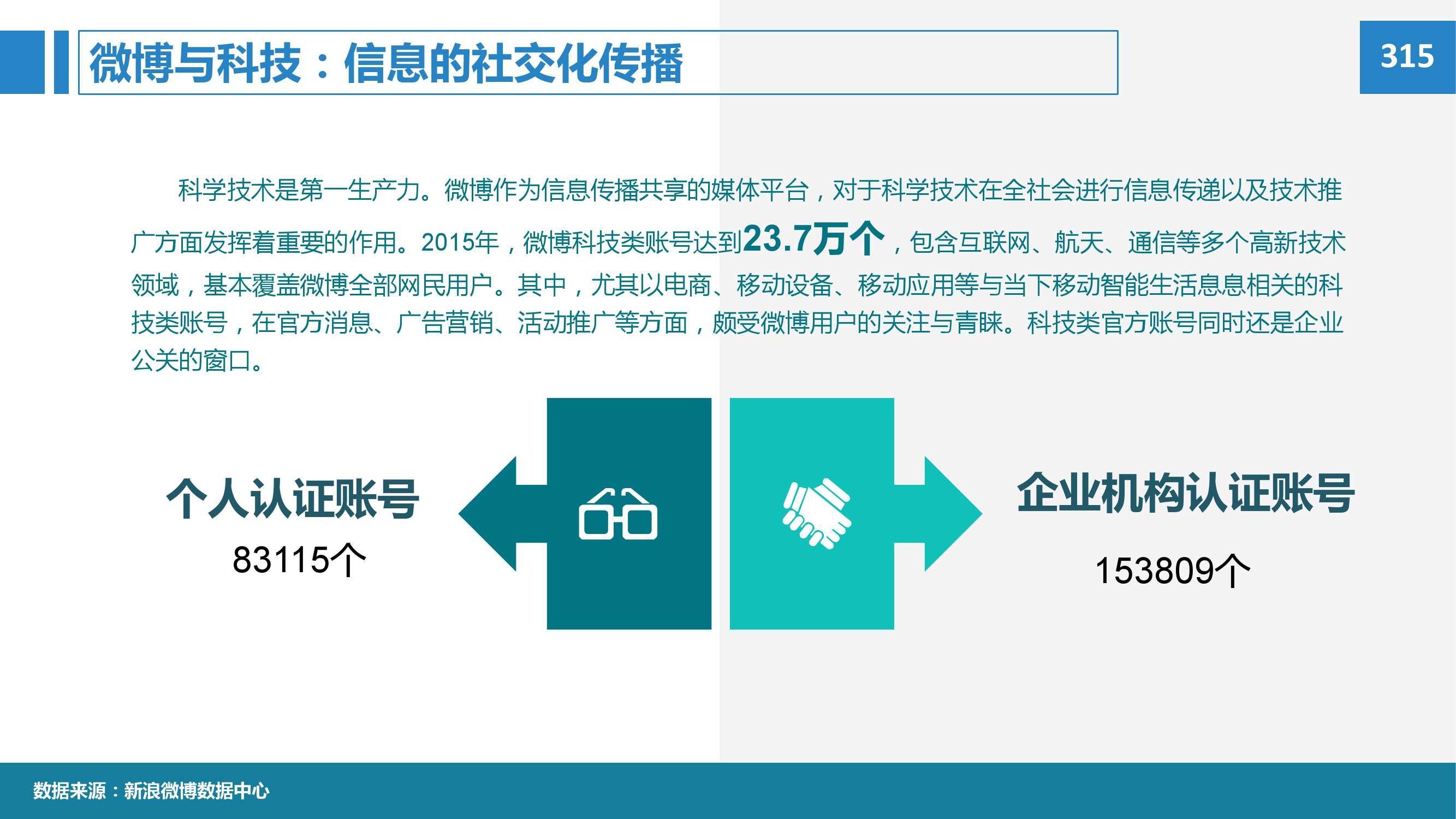 2015年微博消费者白皮书_000059