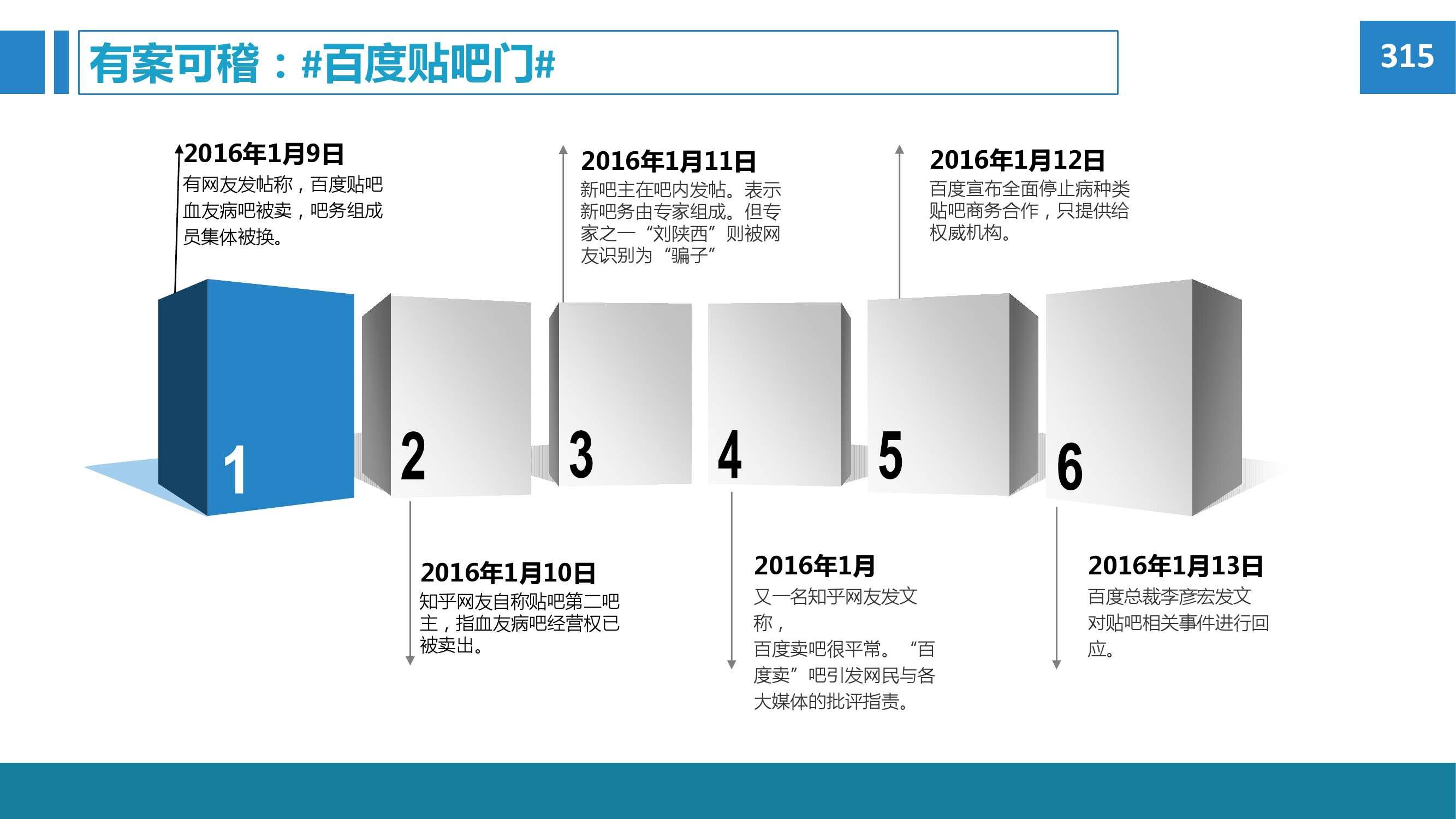 2015年微博消费者白皮书_000062