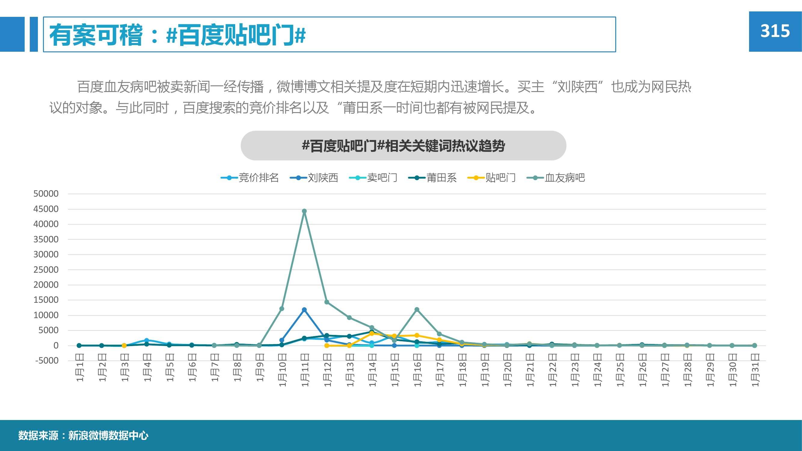 2015年微博消费者白皮书_000063