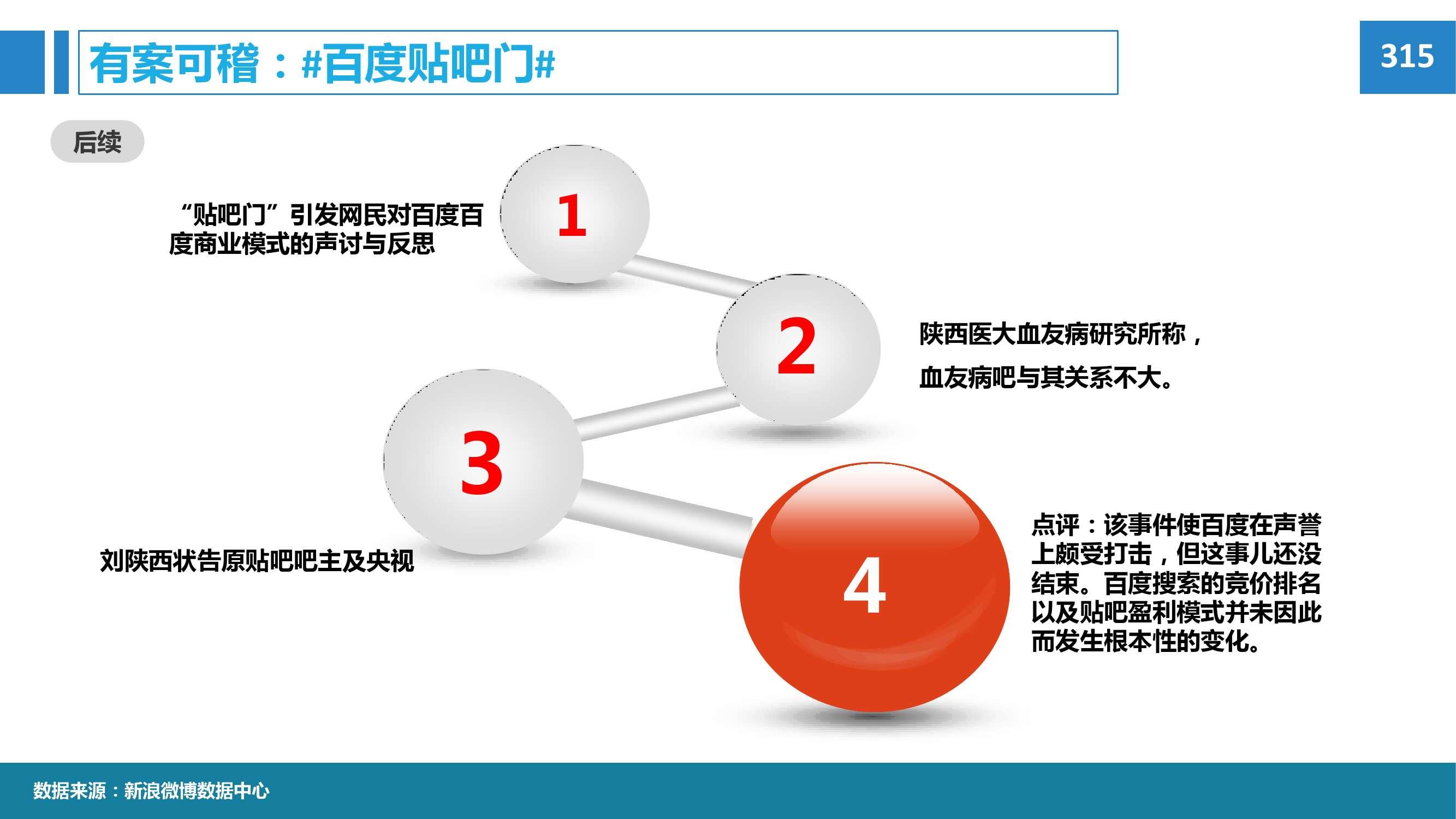 2015年微博消费者白皮书_000067