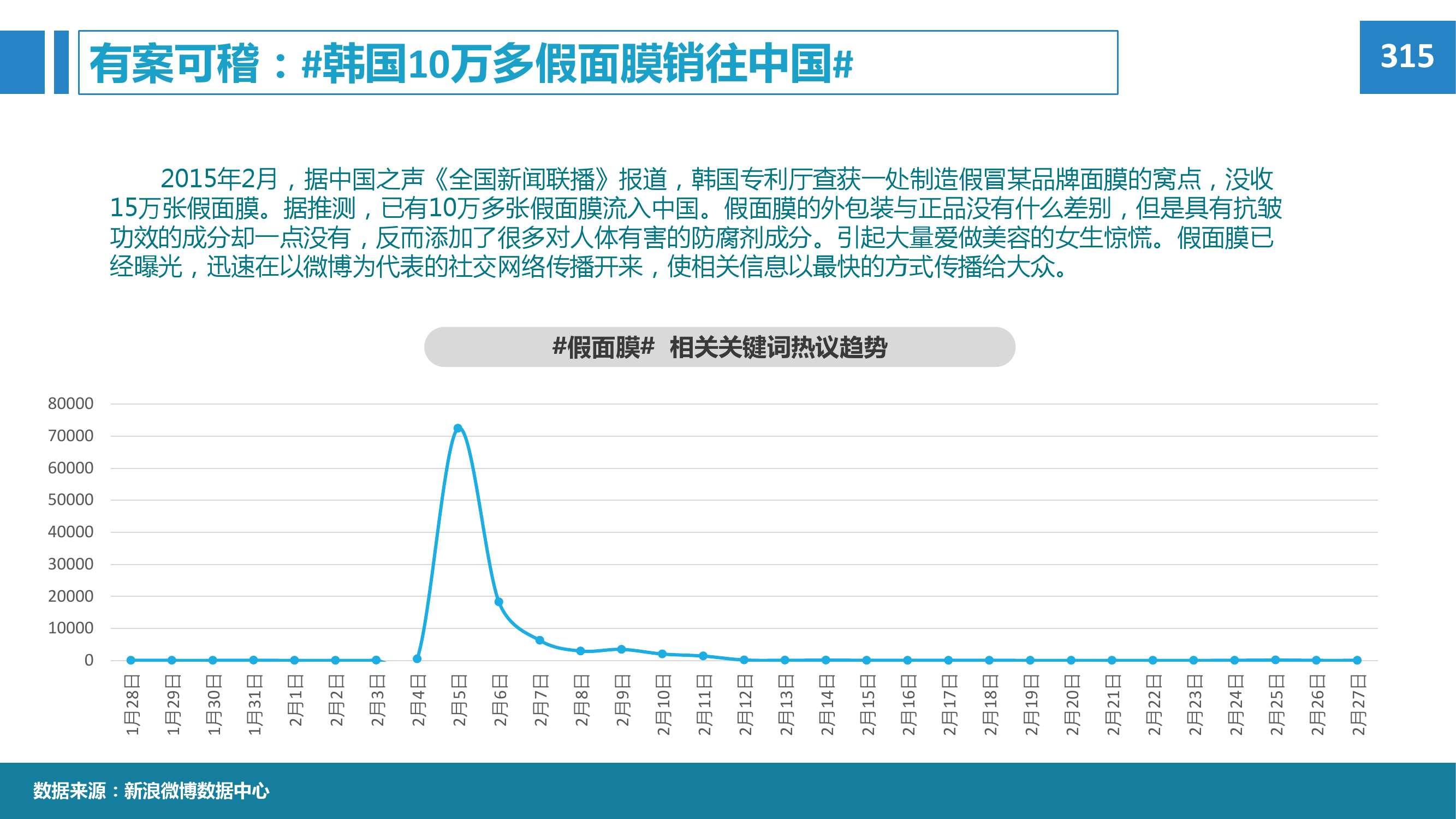 2015年微博消费者白皮书_000072