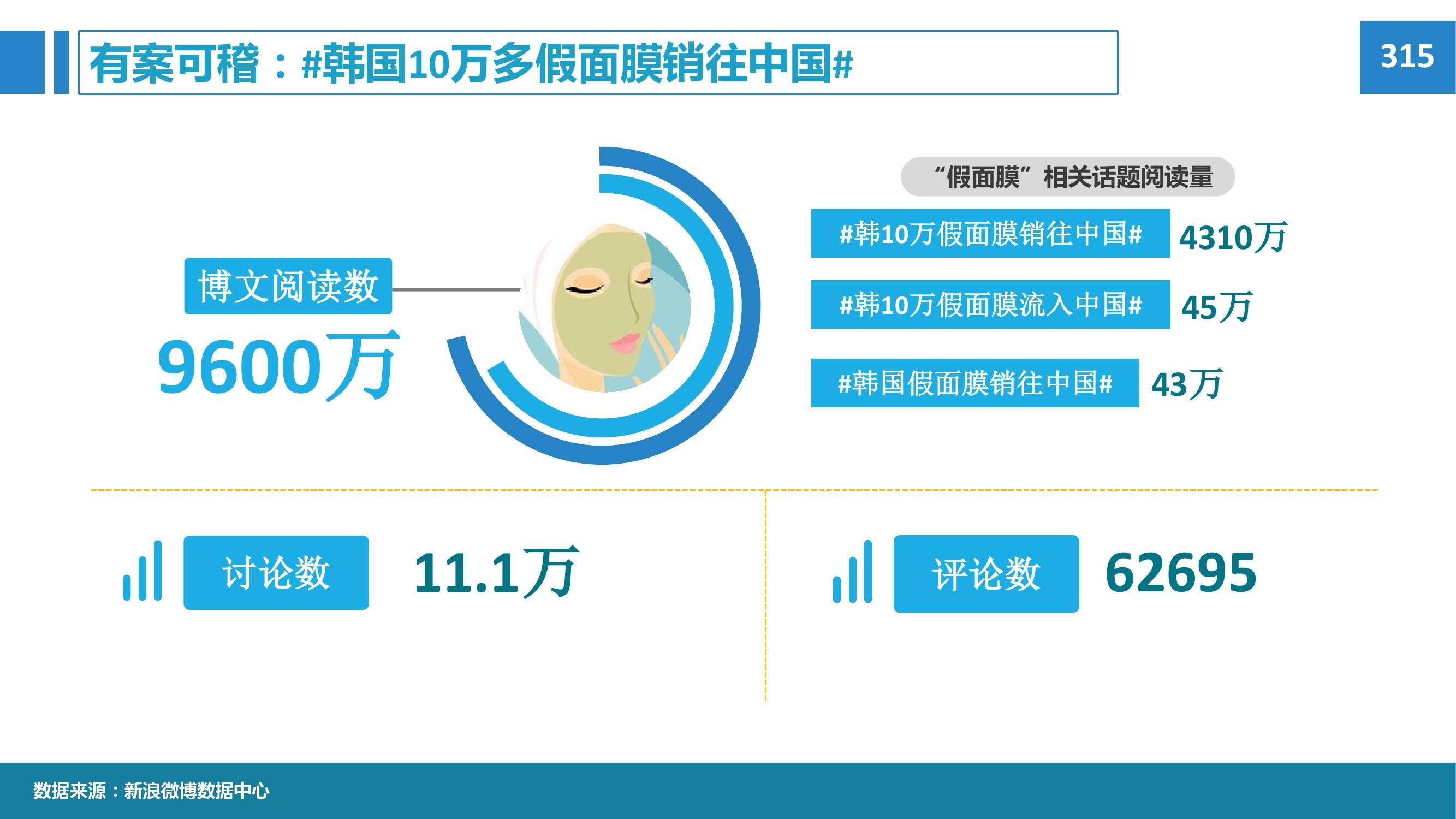 2015年微博消费者白皮书_000074