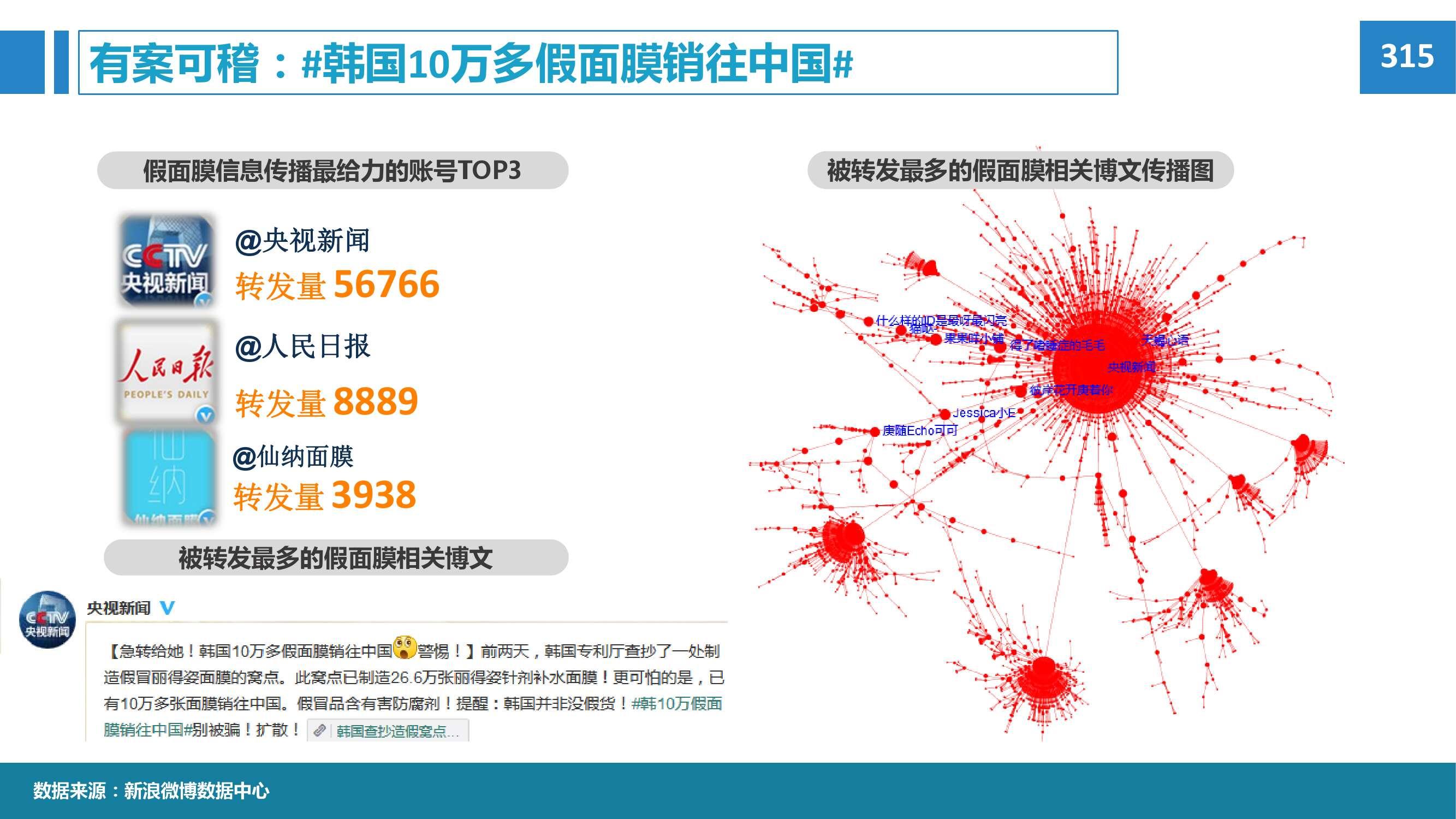 2015年微博消费者白皮书_000075