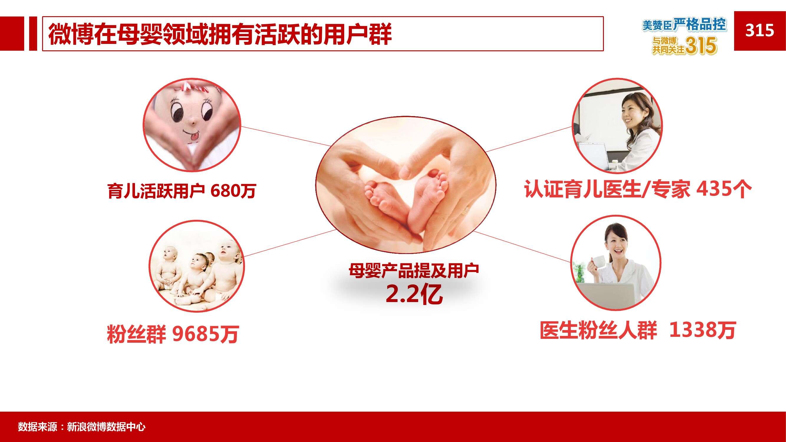 2015年微博消费者白皮书_000079