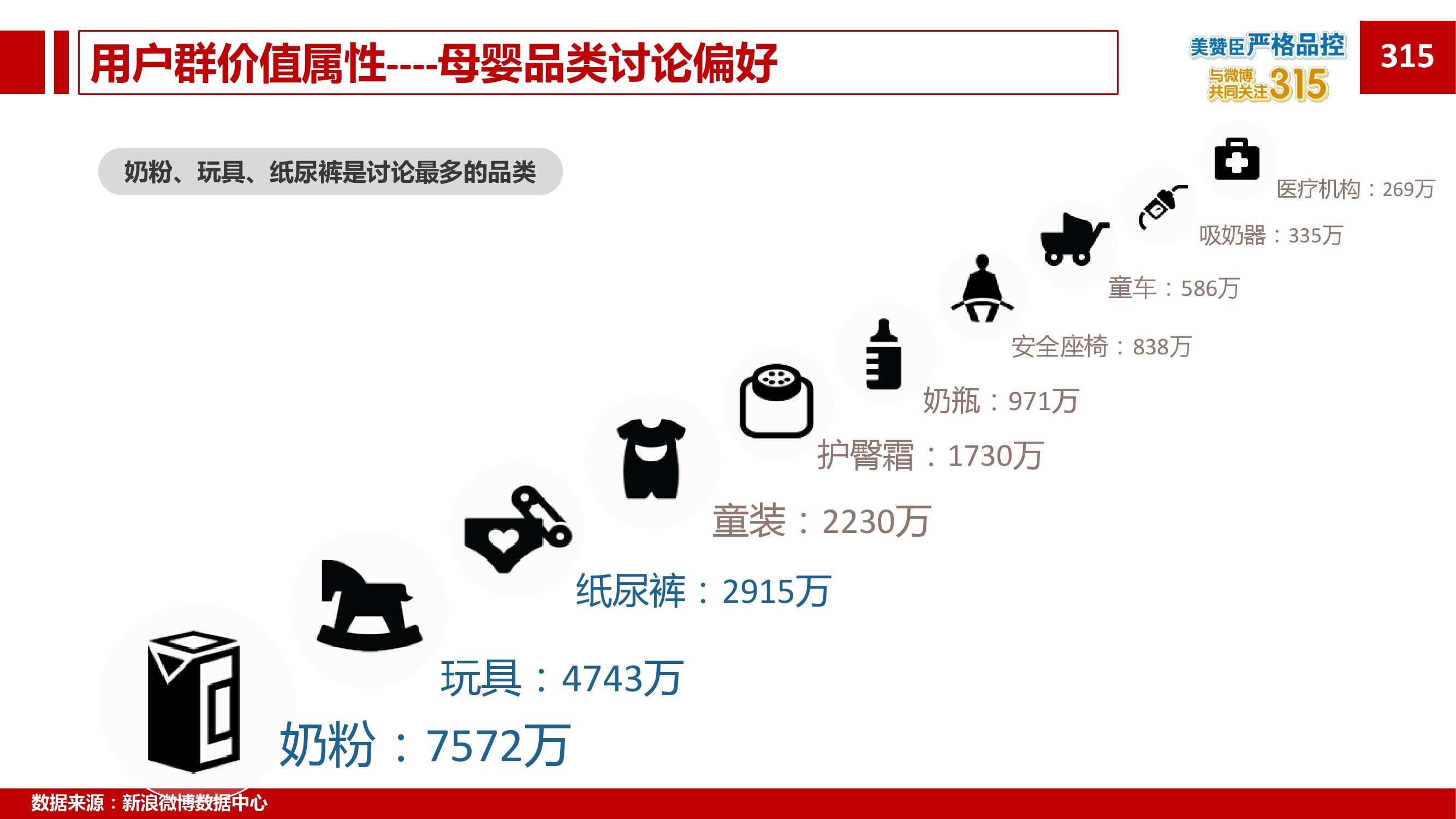 2015年微博消费者白皮书_000081