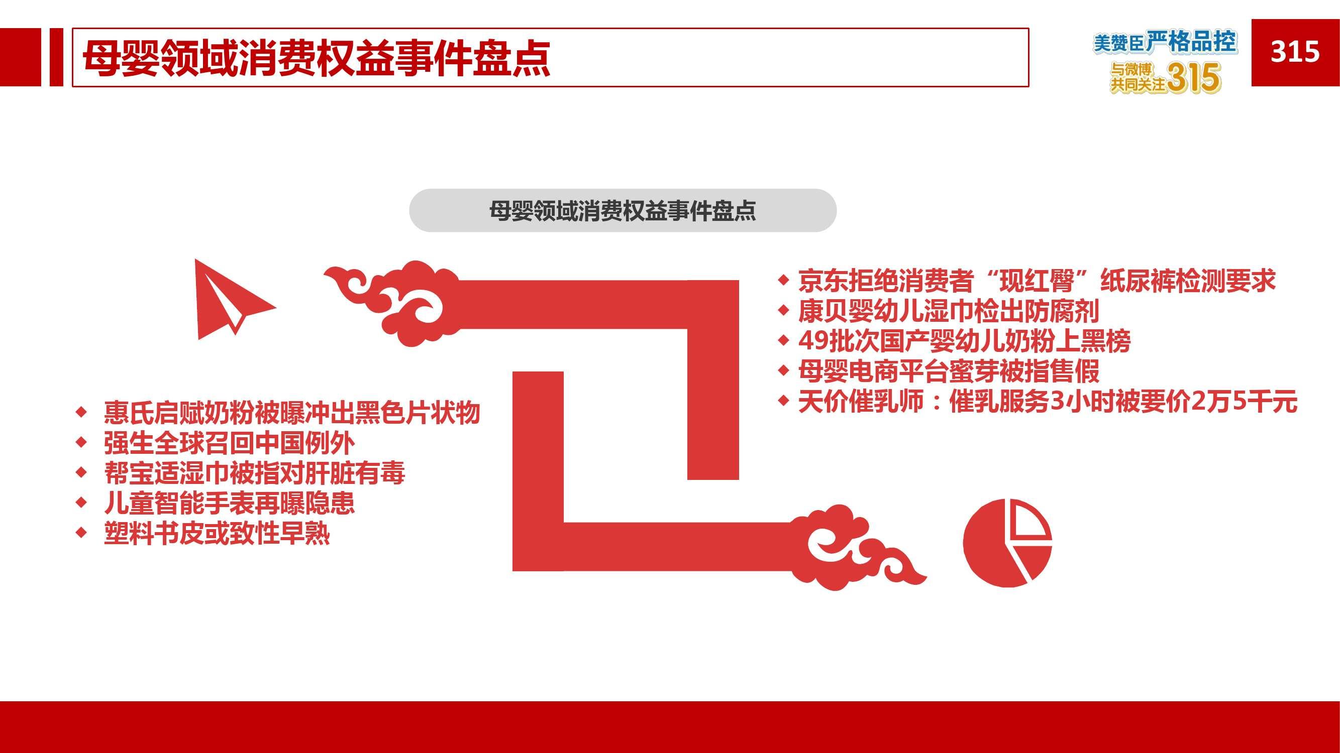 2015年微博消费者白皮书_000082