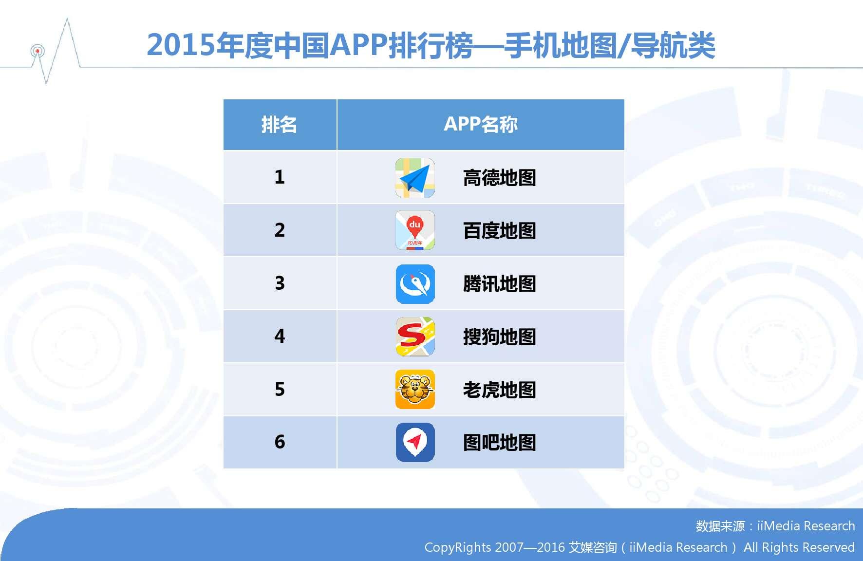 2015-2016年中国手机地图市场研究_000010