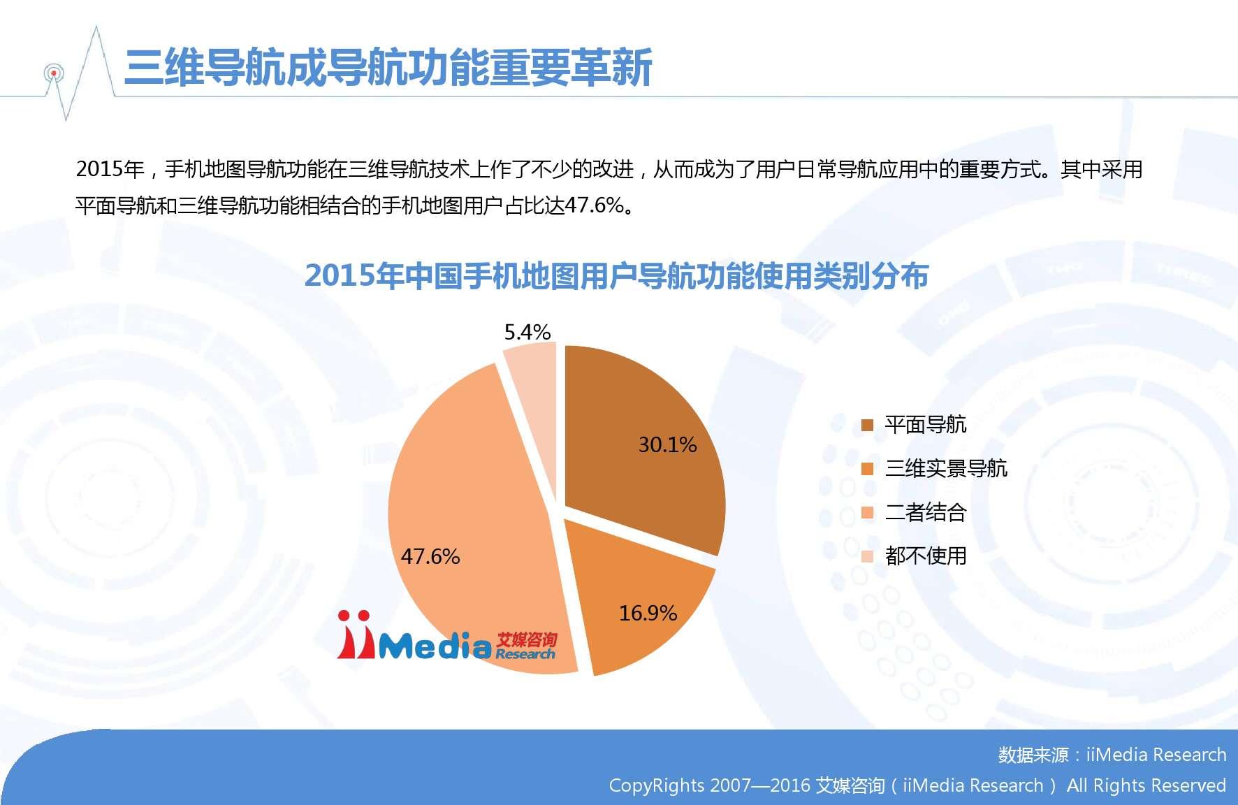 2015-2016年中国手机地图市场研究_000018