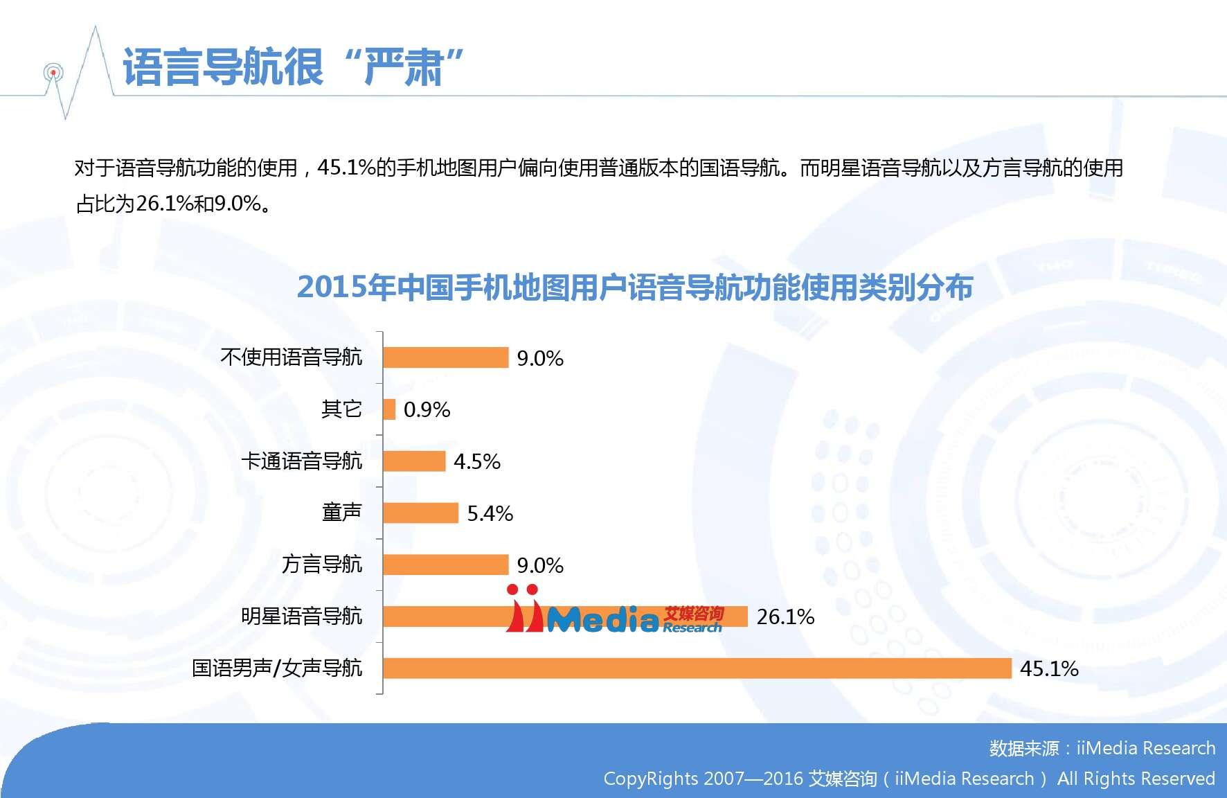 2015-2016年中国手机地图市场研究_000019