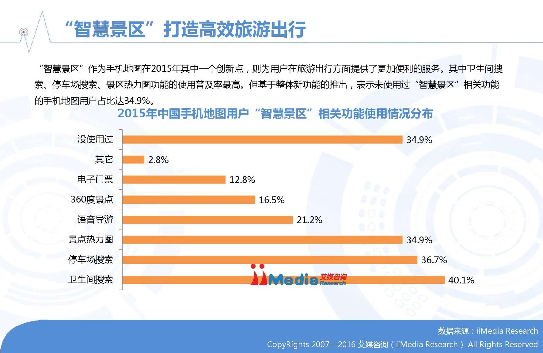 2015-2016年中国手机地图市场研究_000020