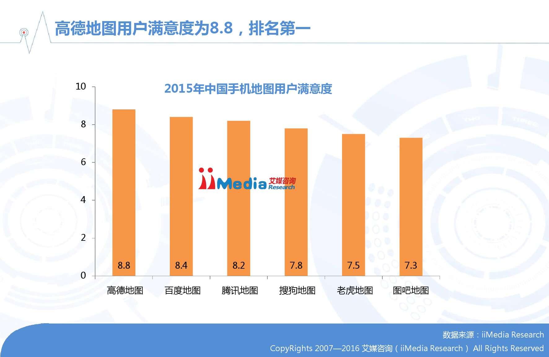 2015-2016年中国手机地图市场研究_000021