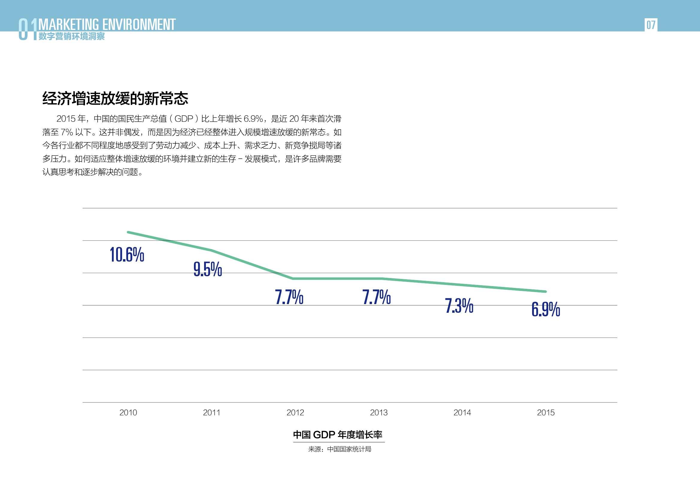 2016中国数字营销行动报告_000007