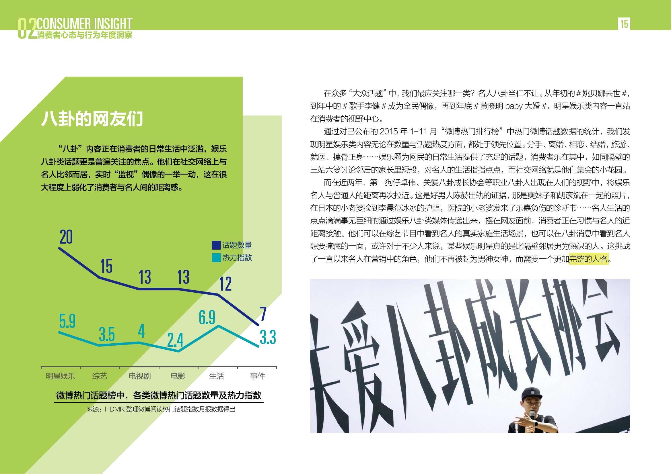 2016中国数字营销行动报告_000015