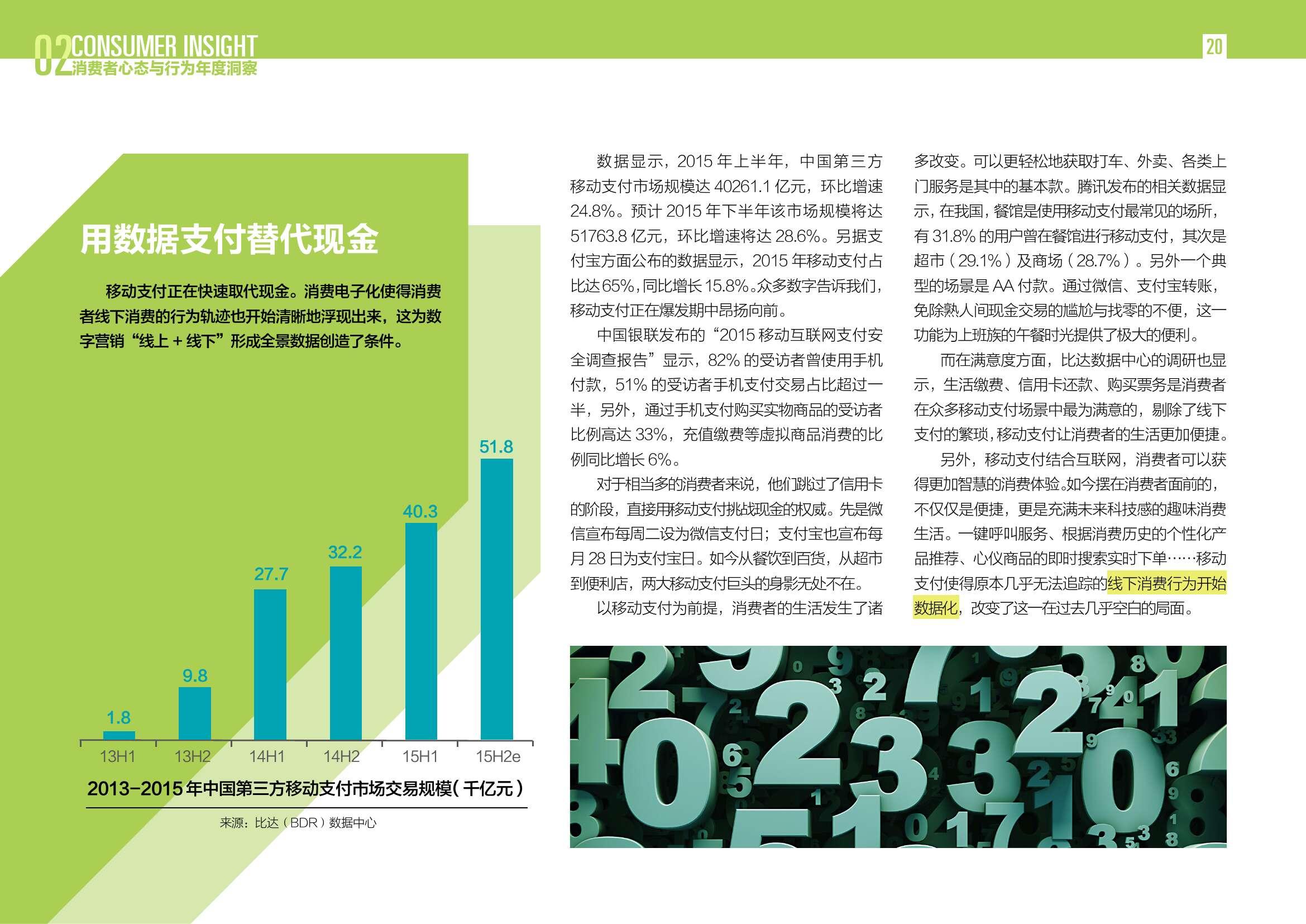 2016中国数字营销行动报告_000020