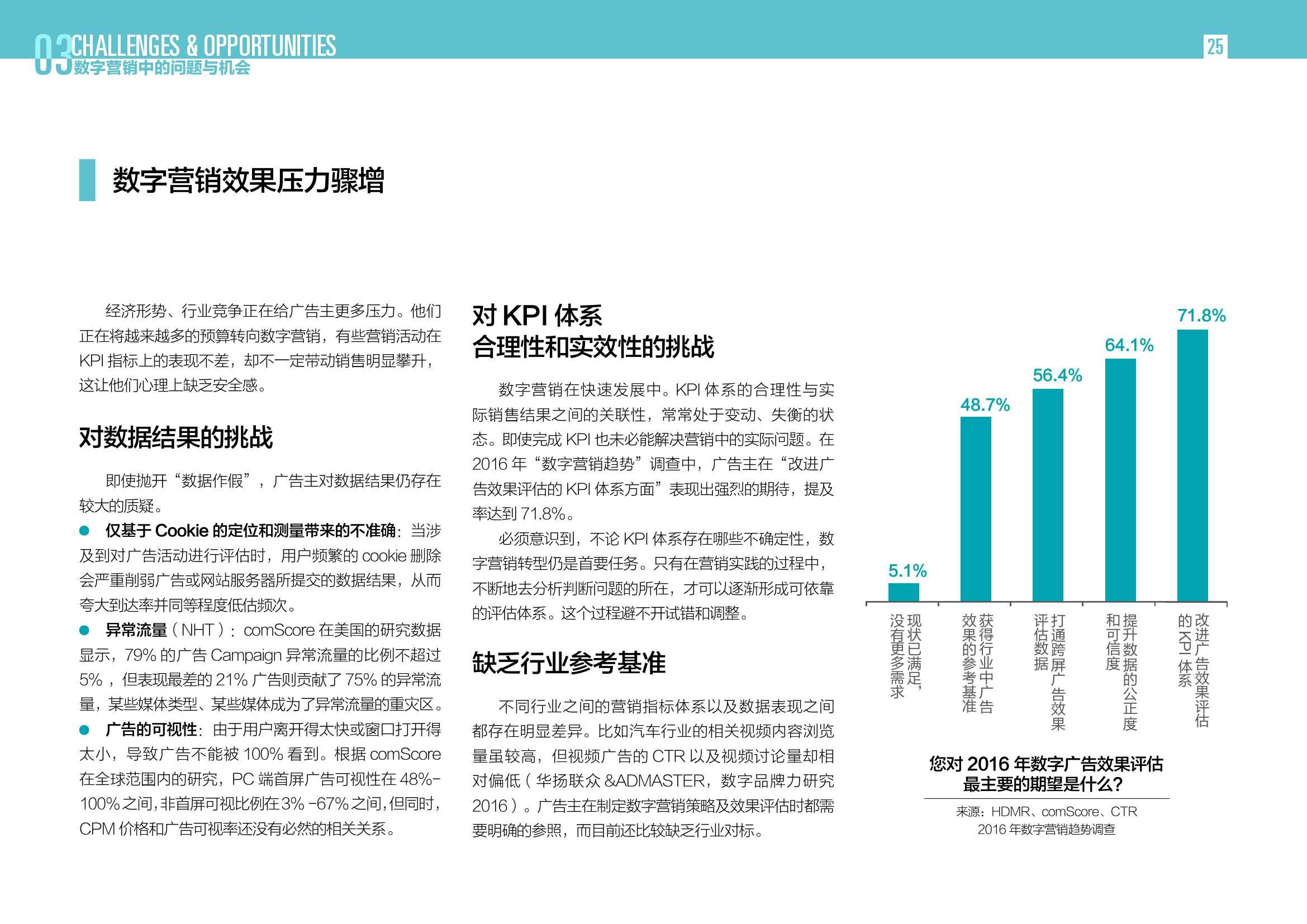 2016中国数字营销行动报告_000025