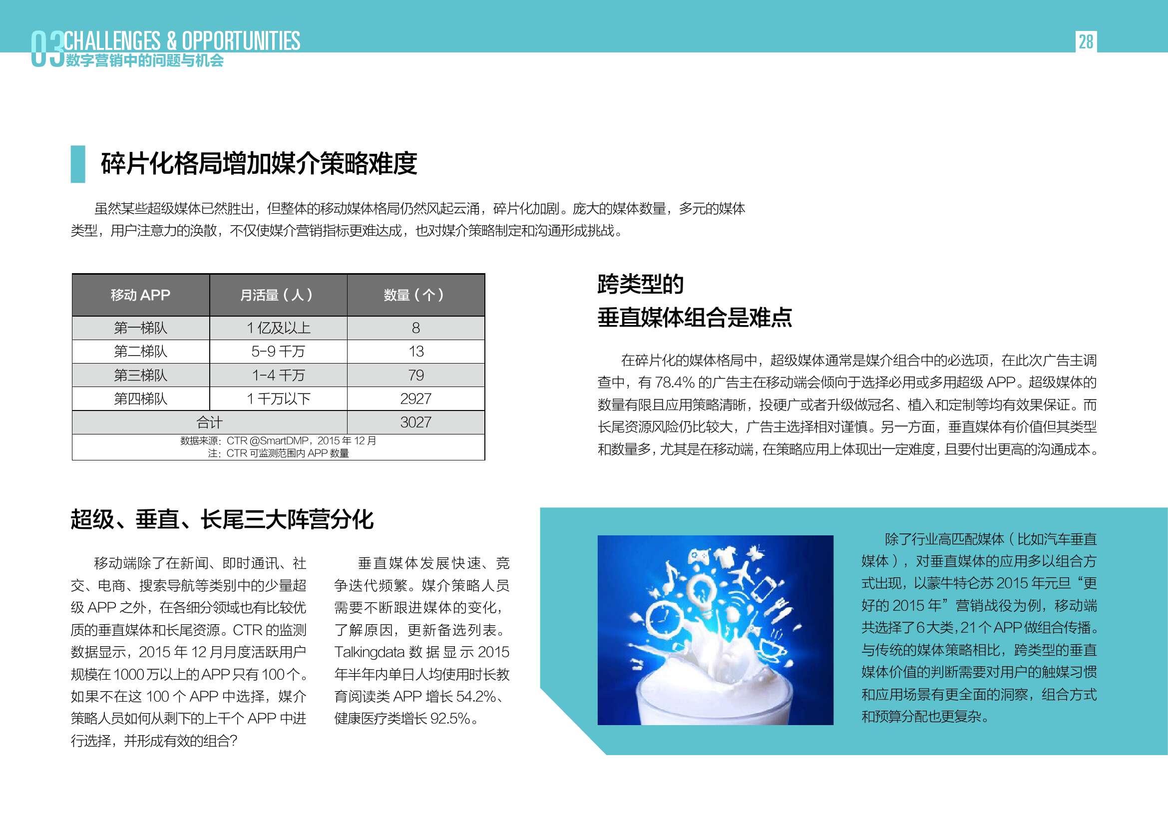 2016中国数字营销行动报告_000028