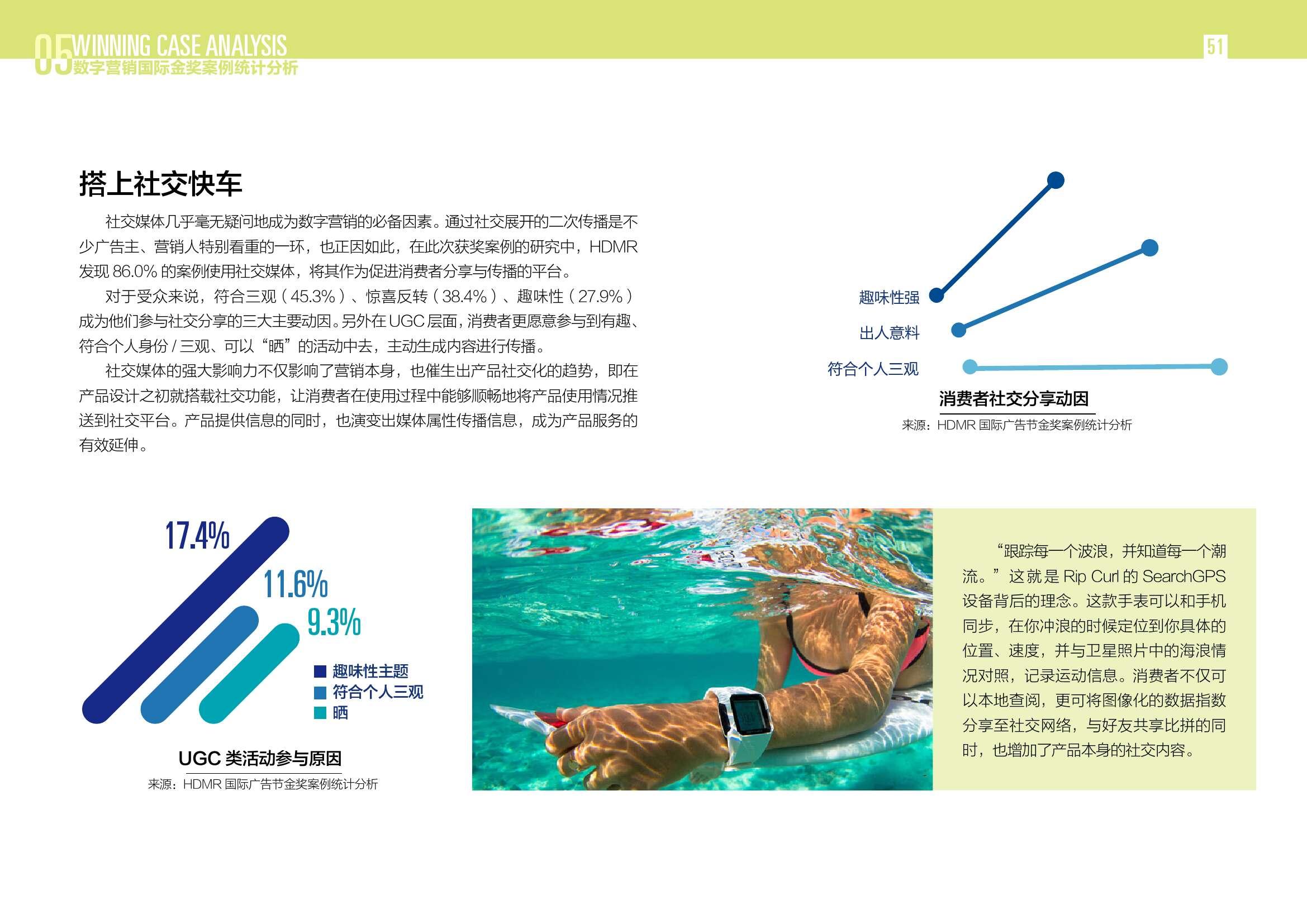 2016中国数字营销行动报告_000051