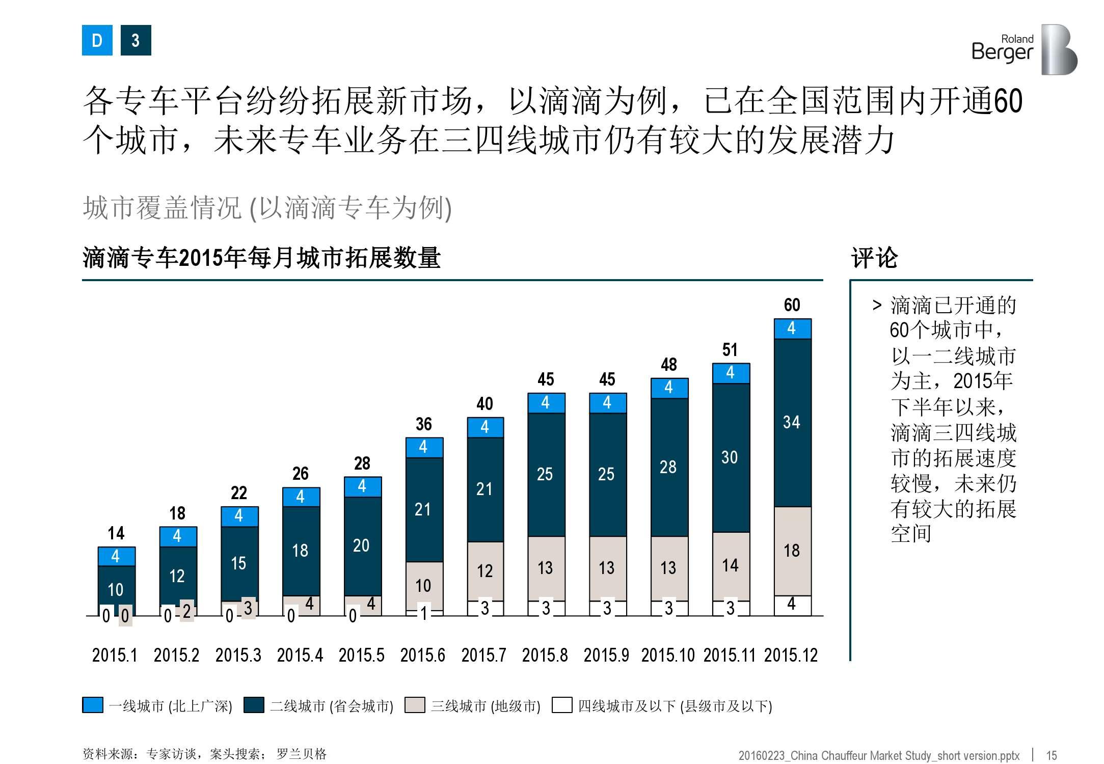 2016年中国专车市场分析报告_000015