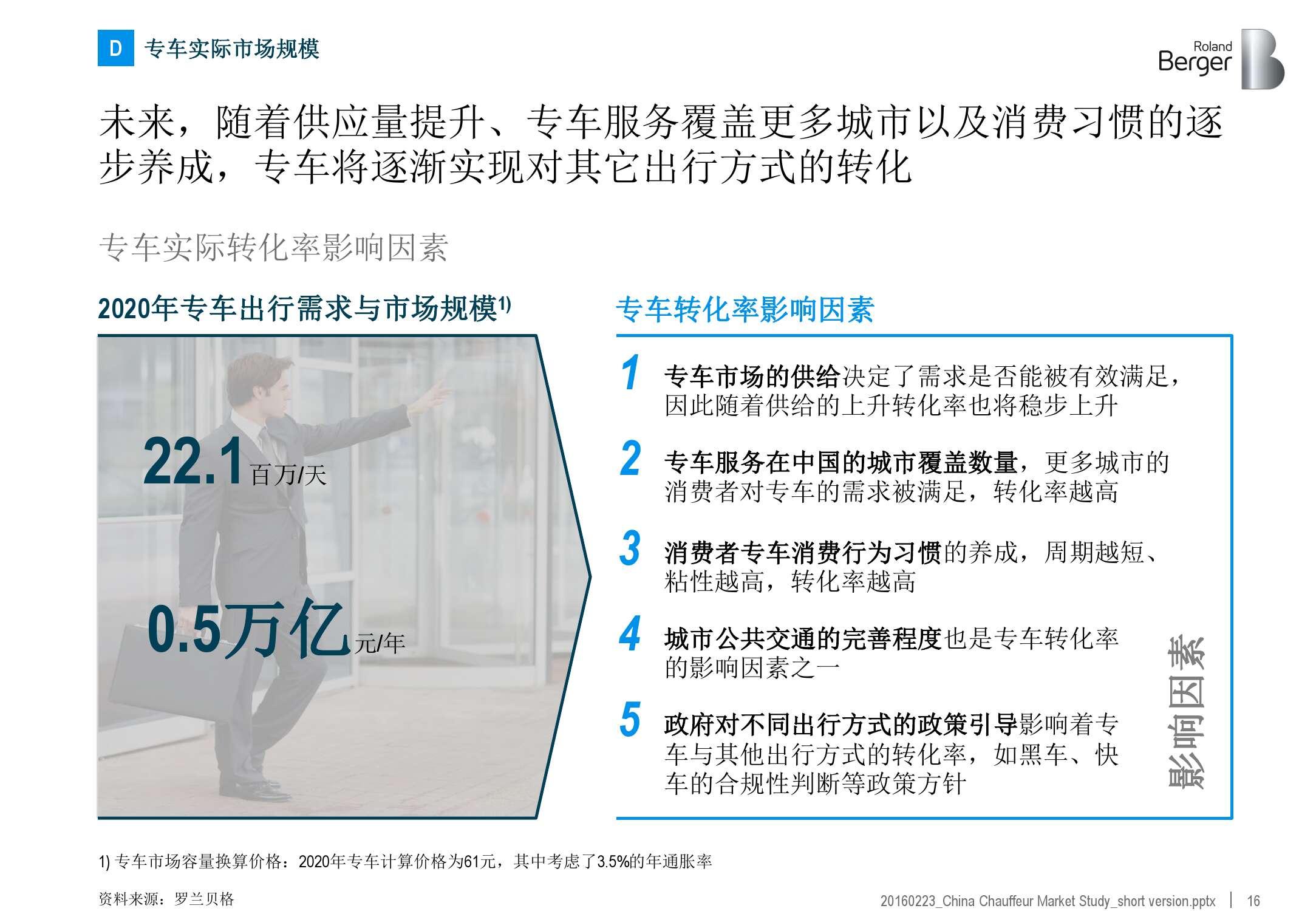 2016年中国专车市场分析报告_000016