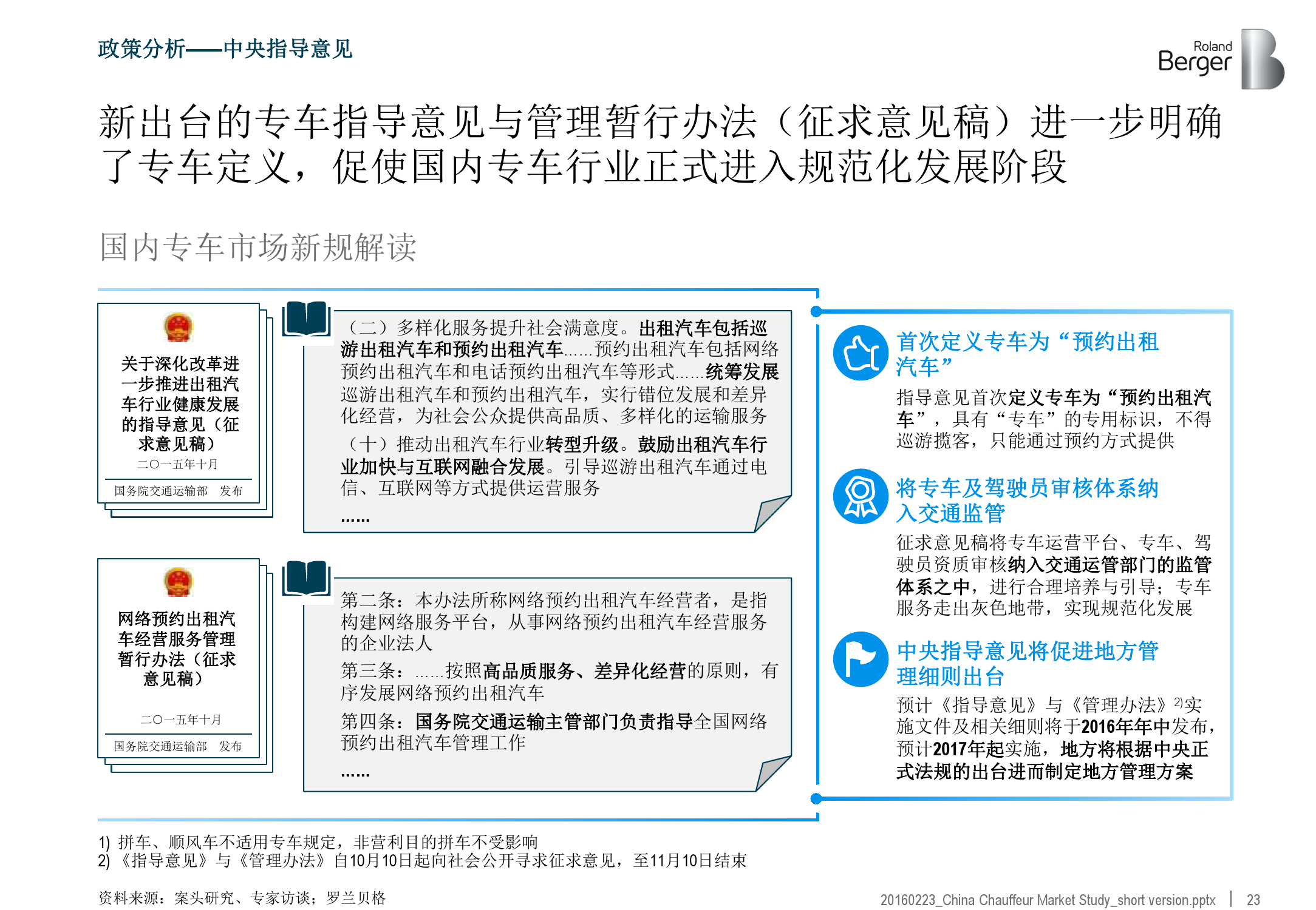 2016年中国专车市场分析报告_000023