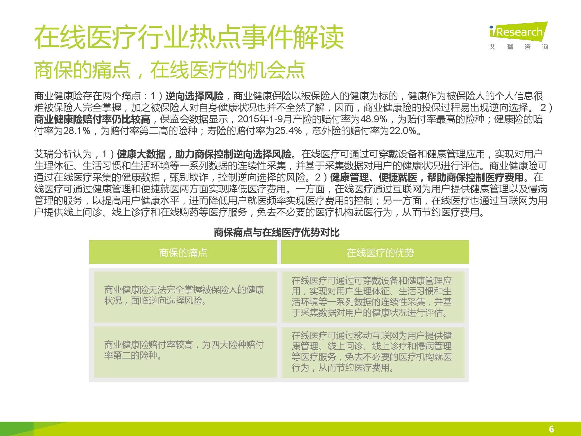 2016年中国在线医疗行业数据监测报告_000006