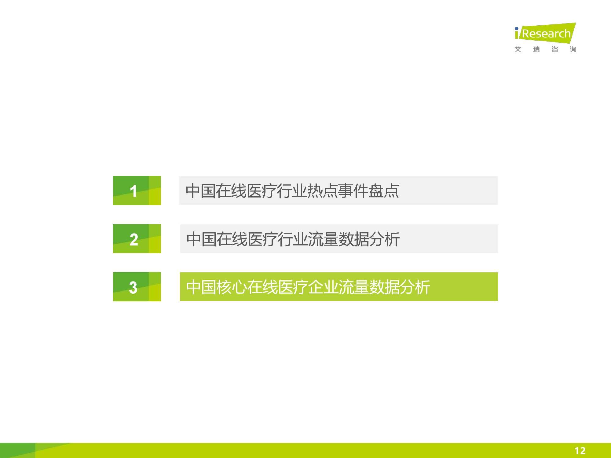 2016年中国在线医疗行业数据监测报告_000012