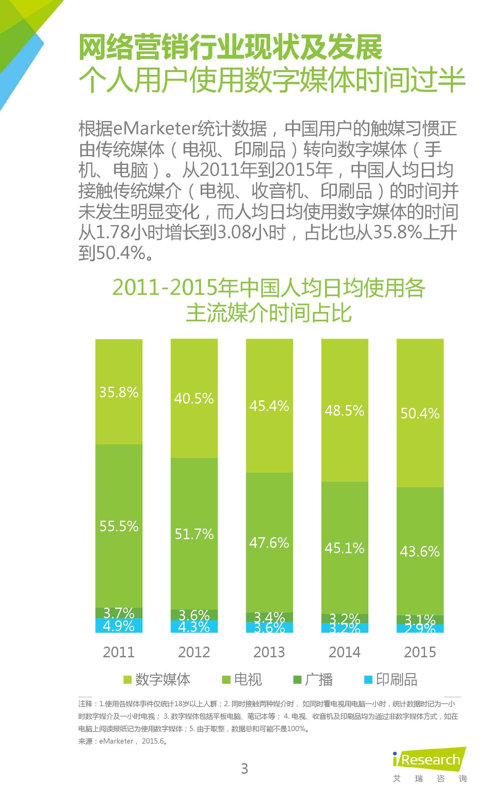 2016年中国在线视频企业创新营销研究_000003