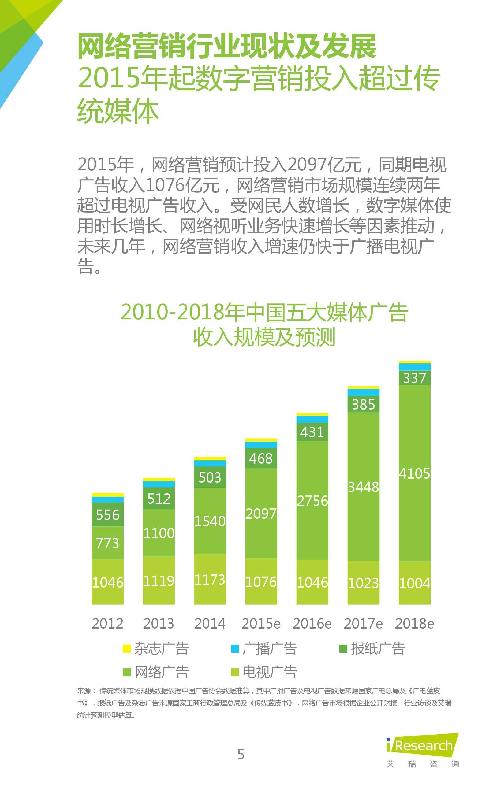 2016年中国在线视频企业创新营销研究_000005