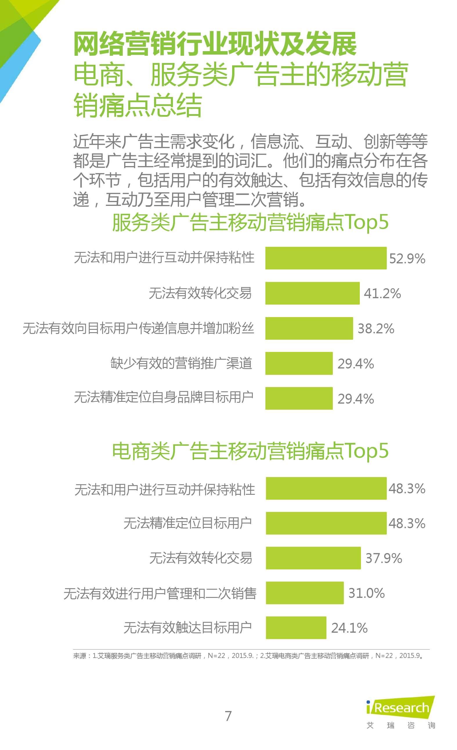 2016年中国在线视频企业创新营销研究_000007
