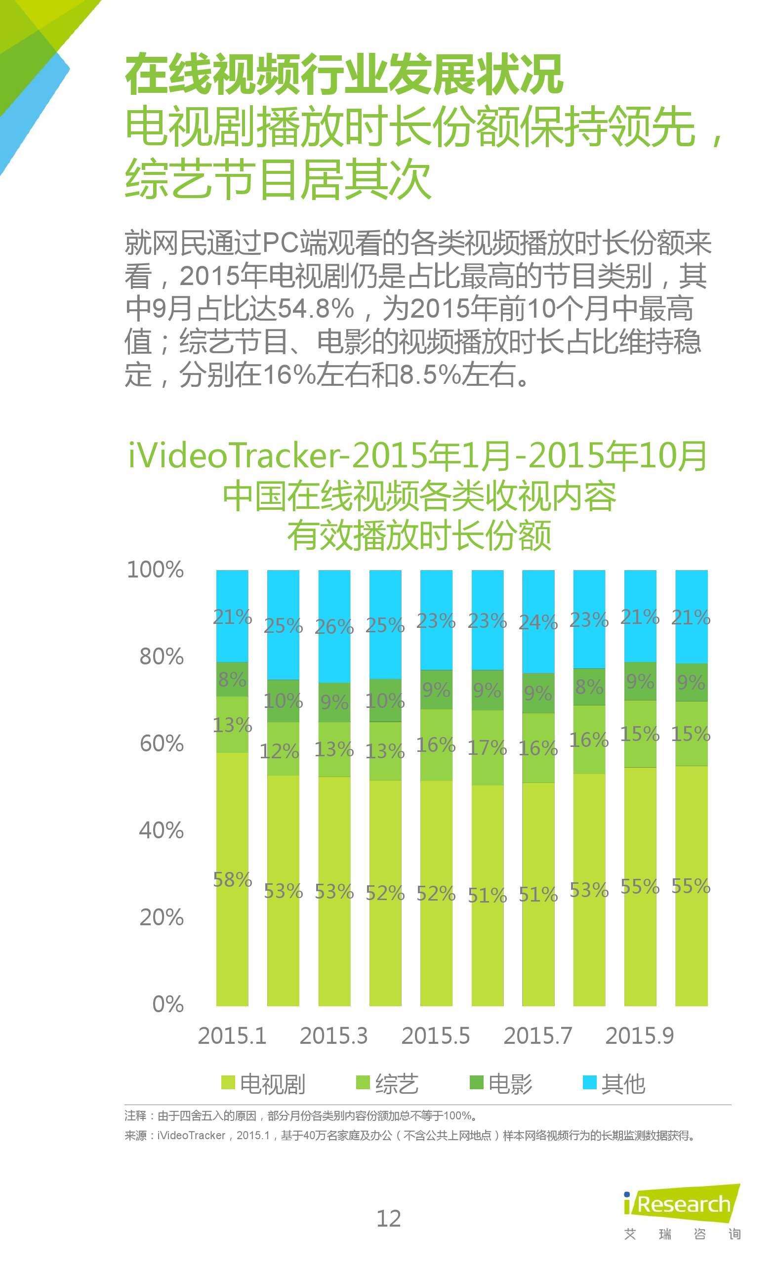 2016年中国在线视频企业创新营销研究_000012