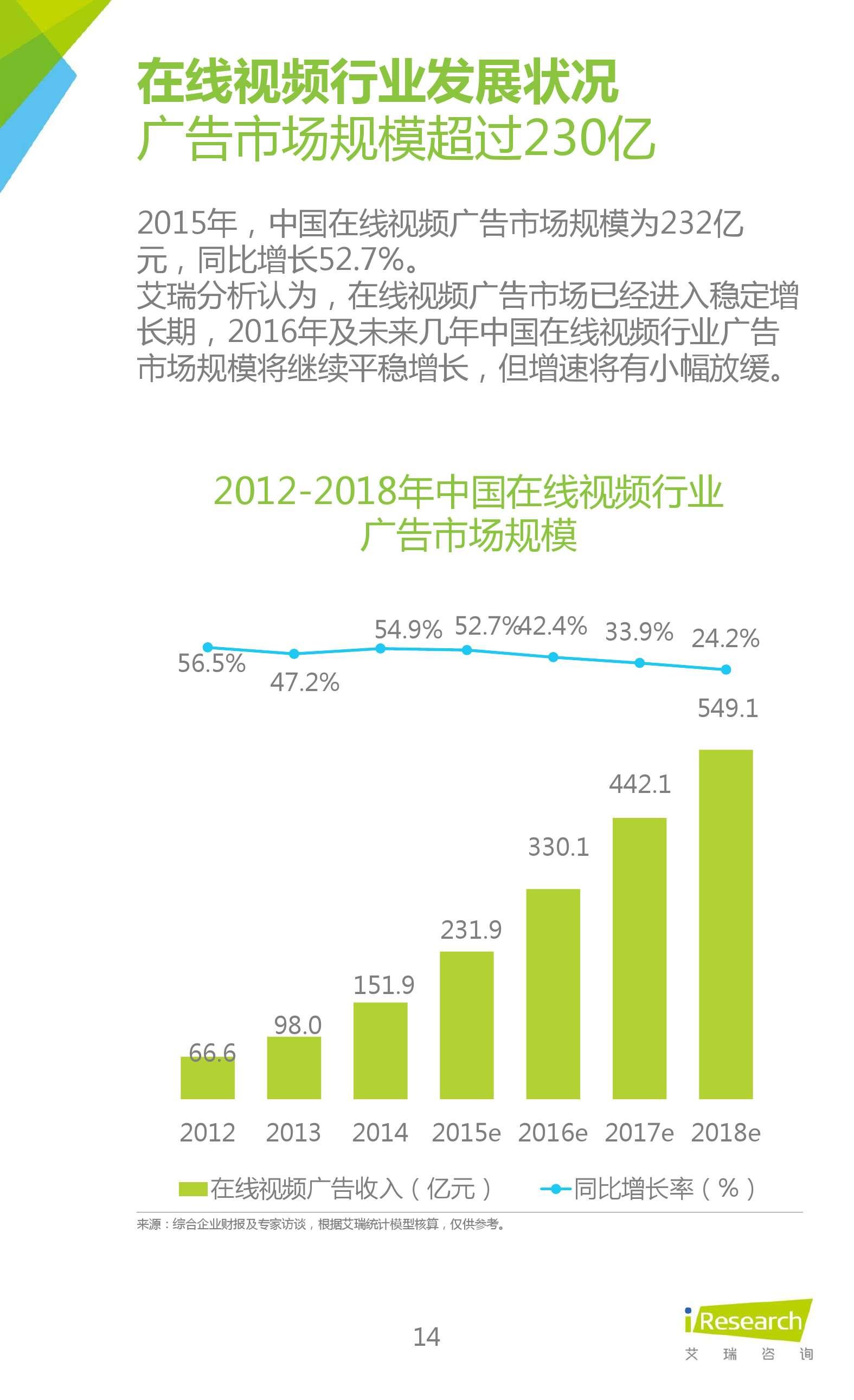 2016年中国在线视频企业创新营销研究_000014