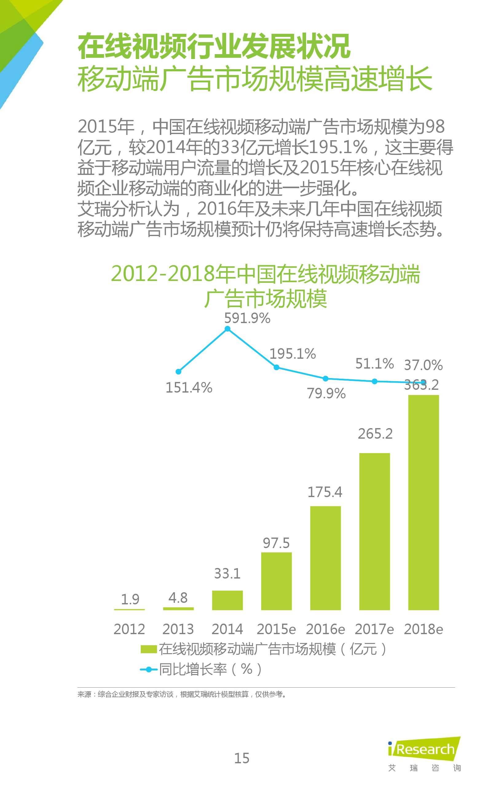 2016年中国在线视频企业创新营销研究_000015