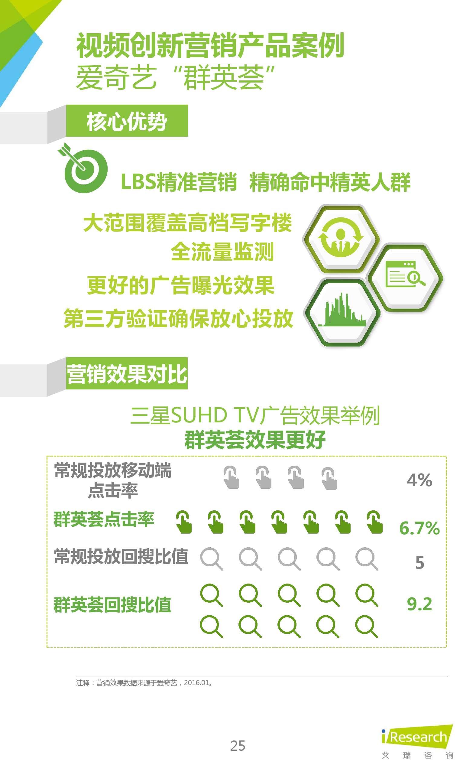 2016年中国在线视频企业创新营销研究_000025