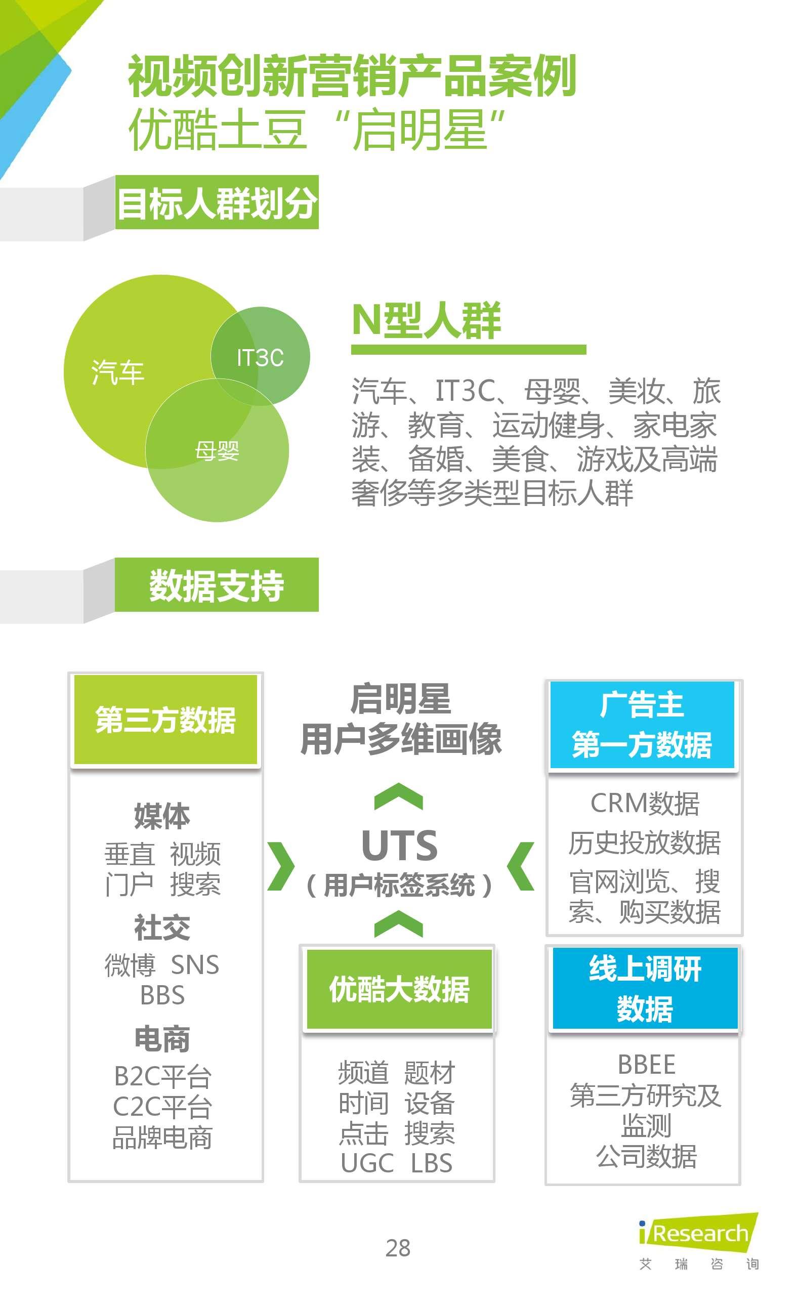 2016年中国在线视频企业创新营销研究_000028