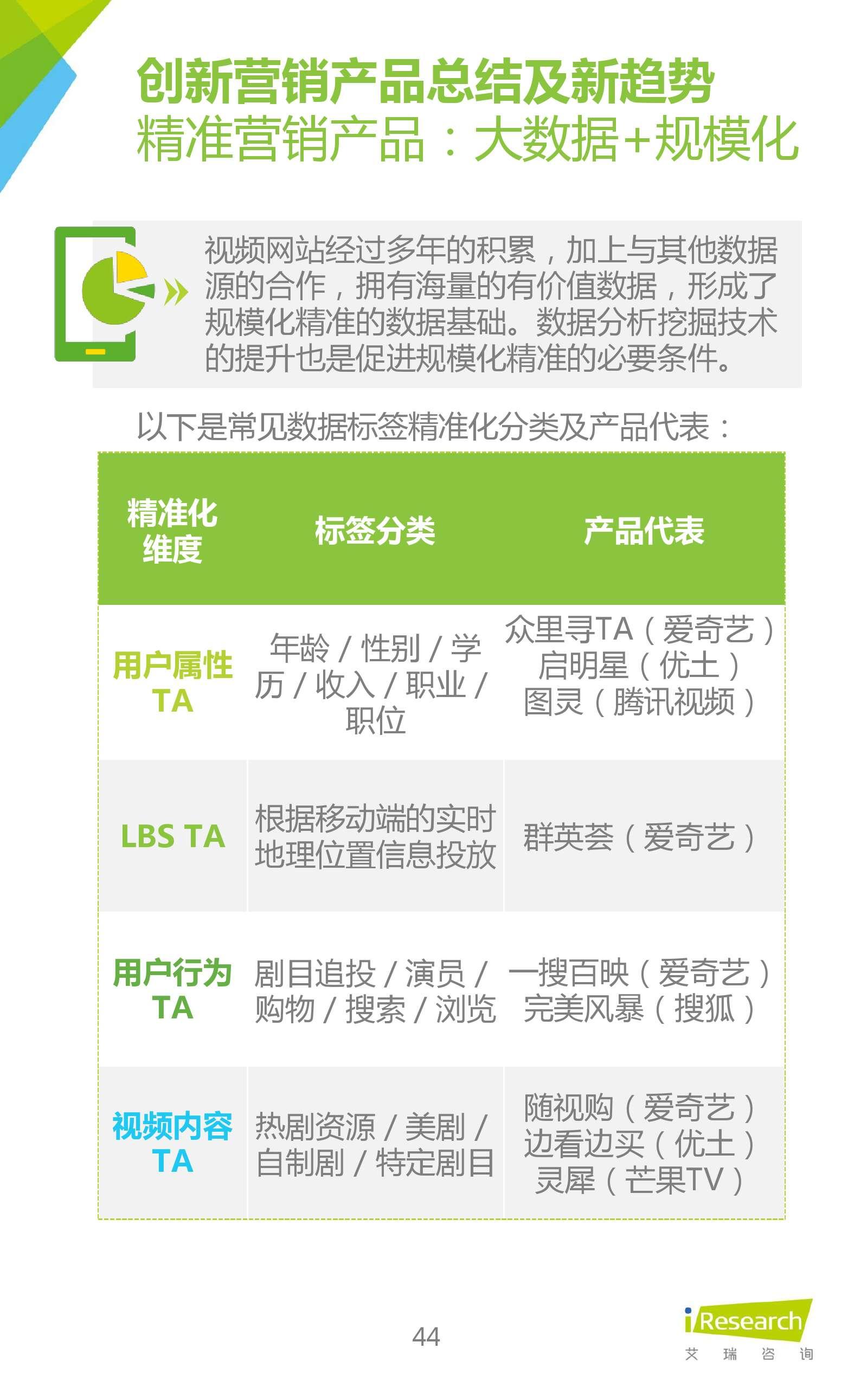 2016年中国在线视频企业创新营销研究_000044
