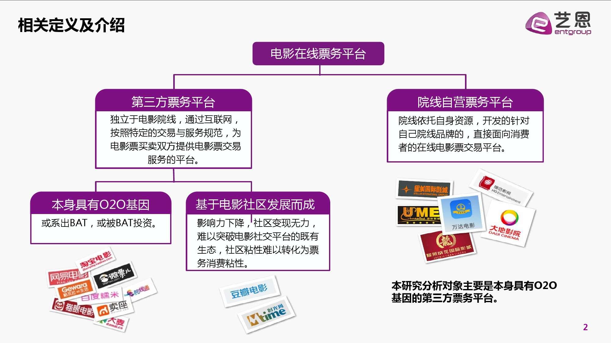 2016年中国电影在线票务市场研究报告_000002