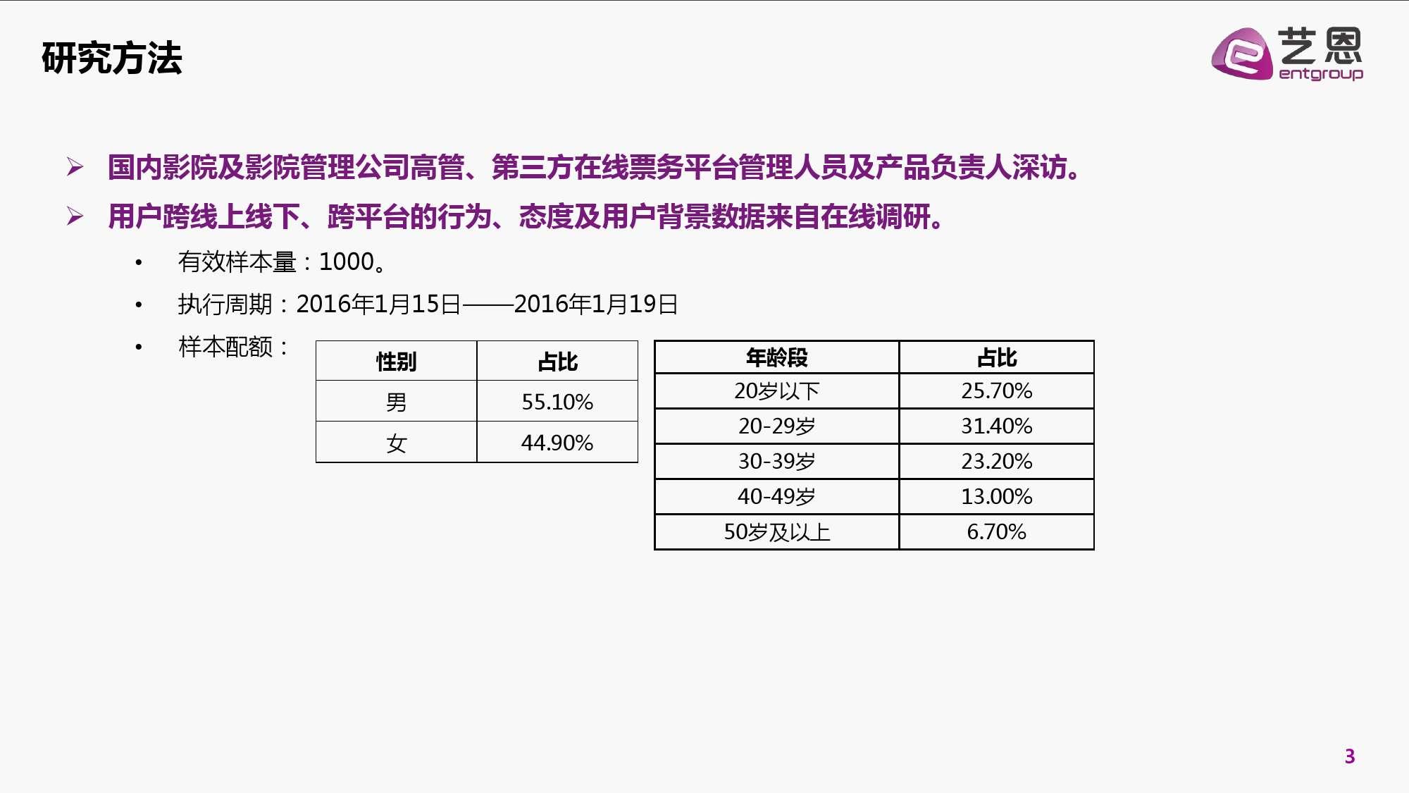 2016年中国电影在线票务市场研究报告_000003