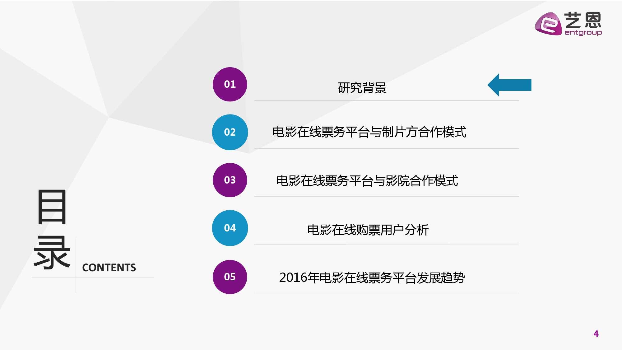 2016年中国电影在线票务市场研究报告_000004