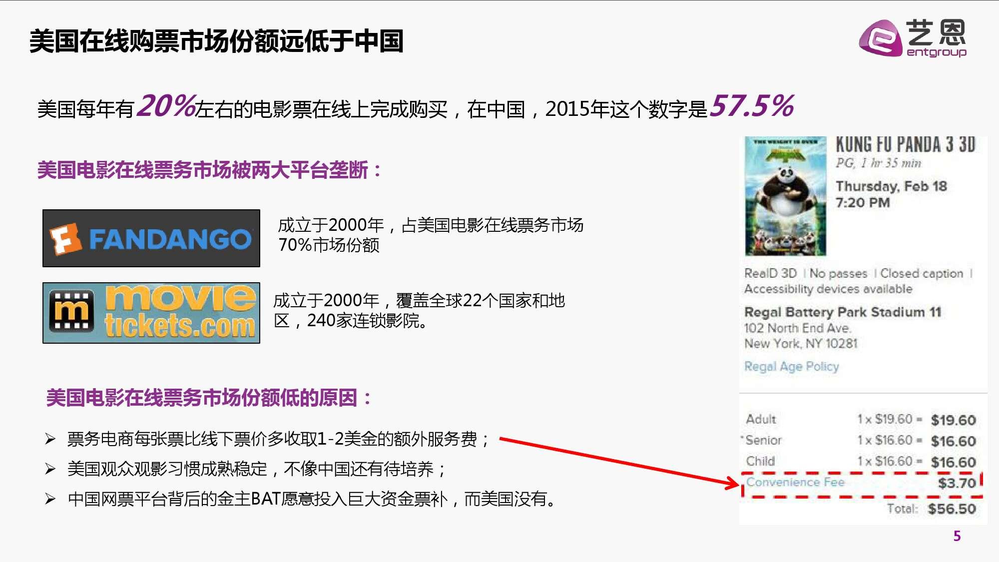 2016年中国电影在线票务市场研究报告_000005