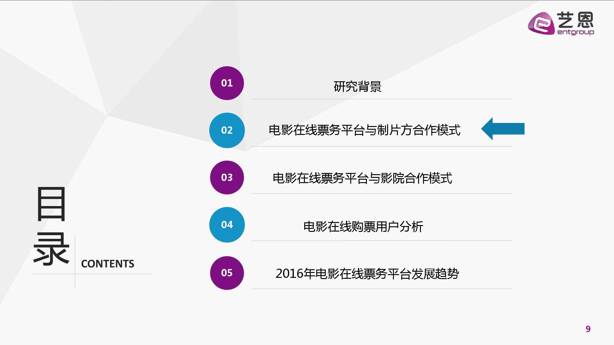 2016年中国电影在线票务市场研究报告_000009