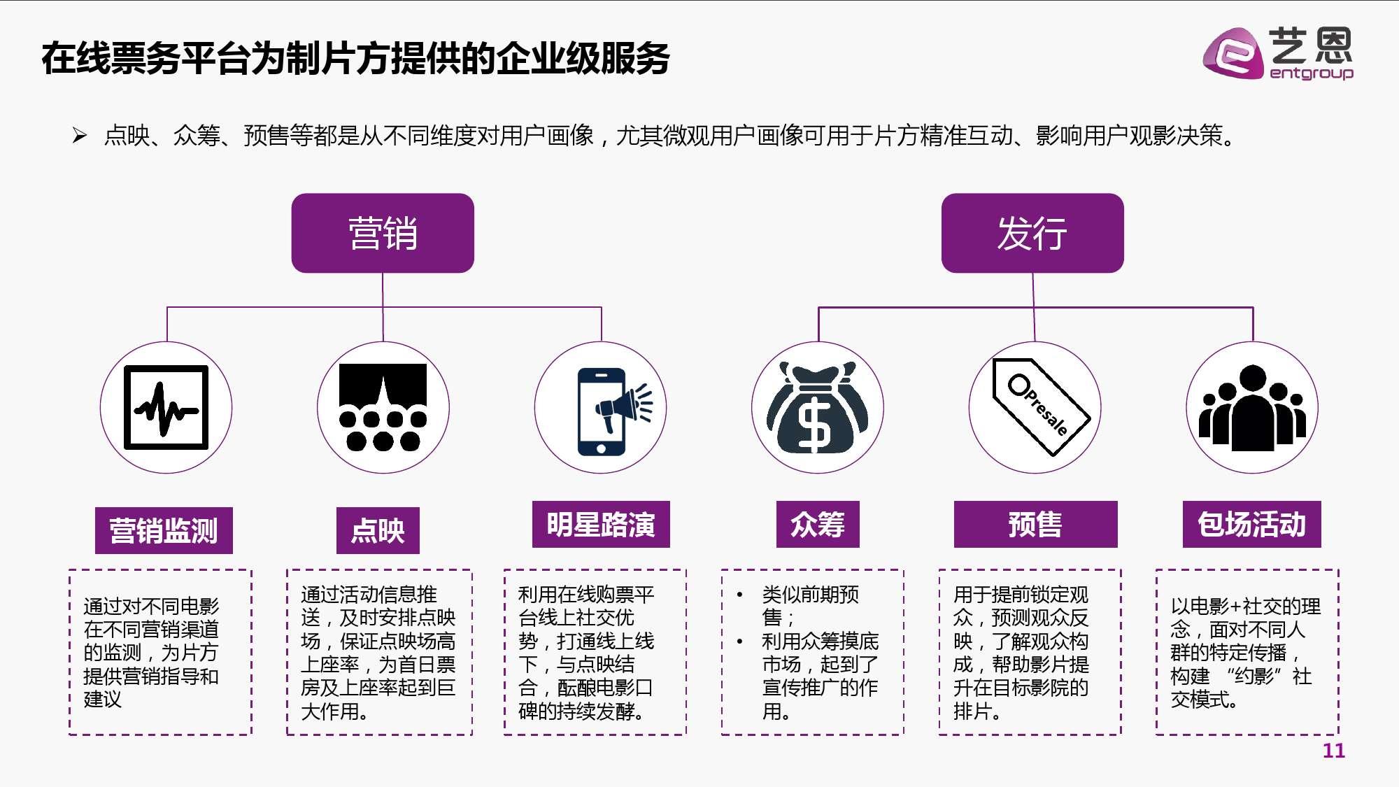 2016年中国电影在线票务市场研究报告_000011