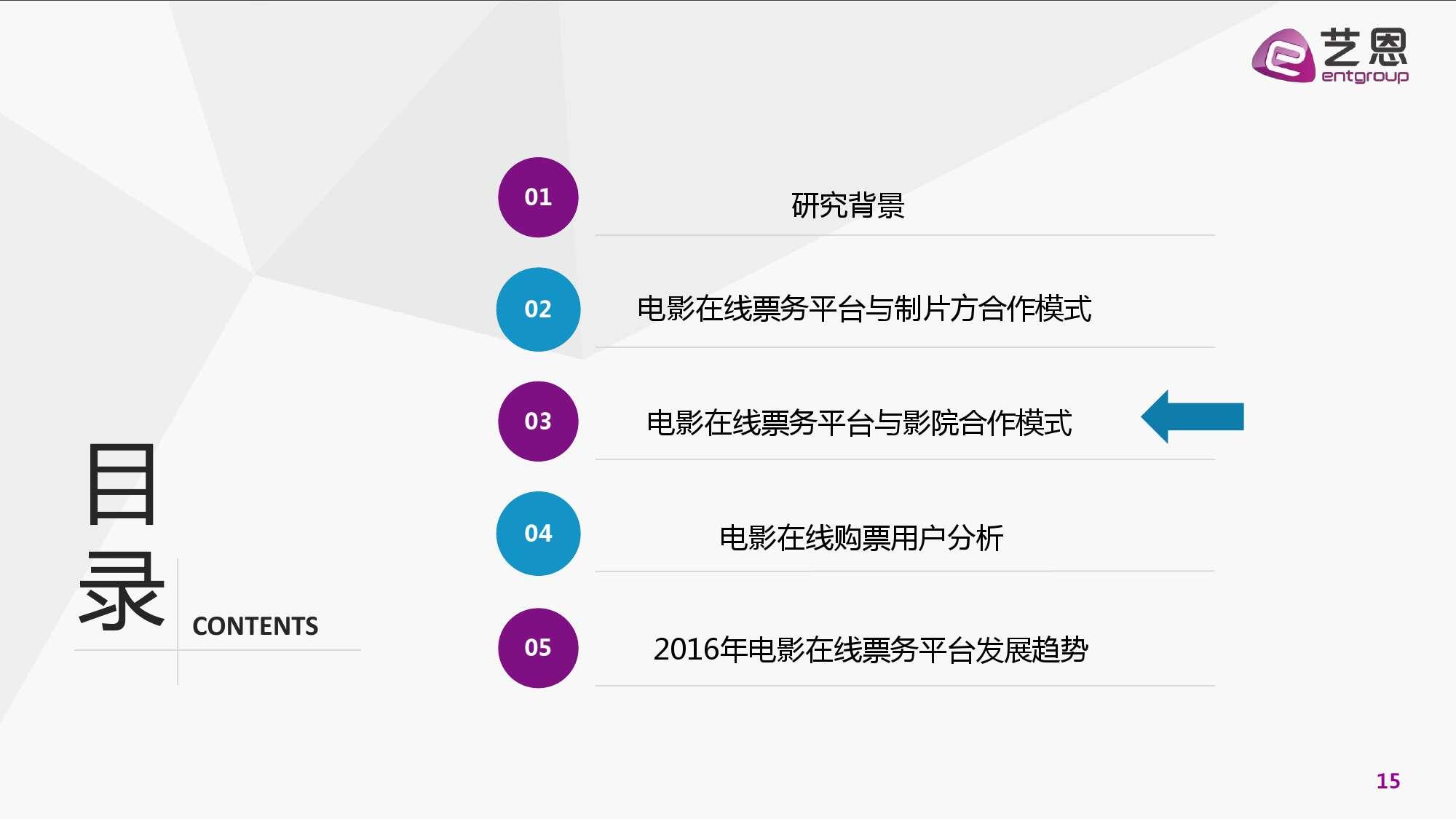 2016年中国电影在线票务市场研究报告_000015