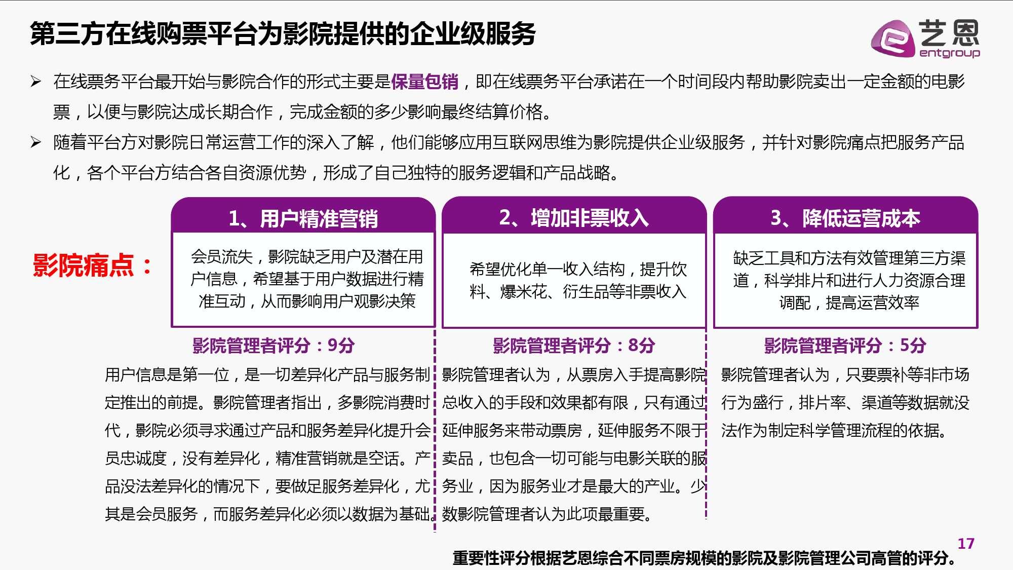 2016年中国电影在线票务市场研究报告_000016