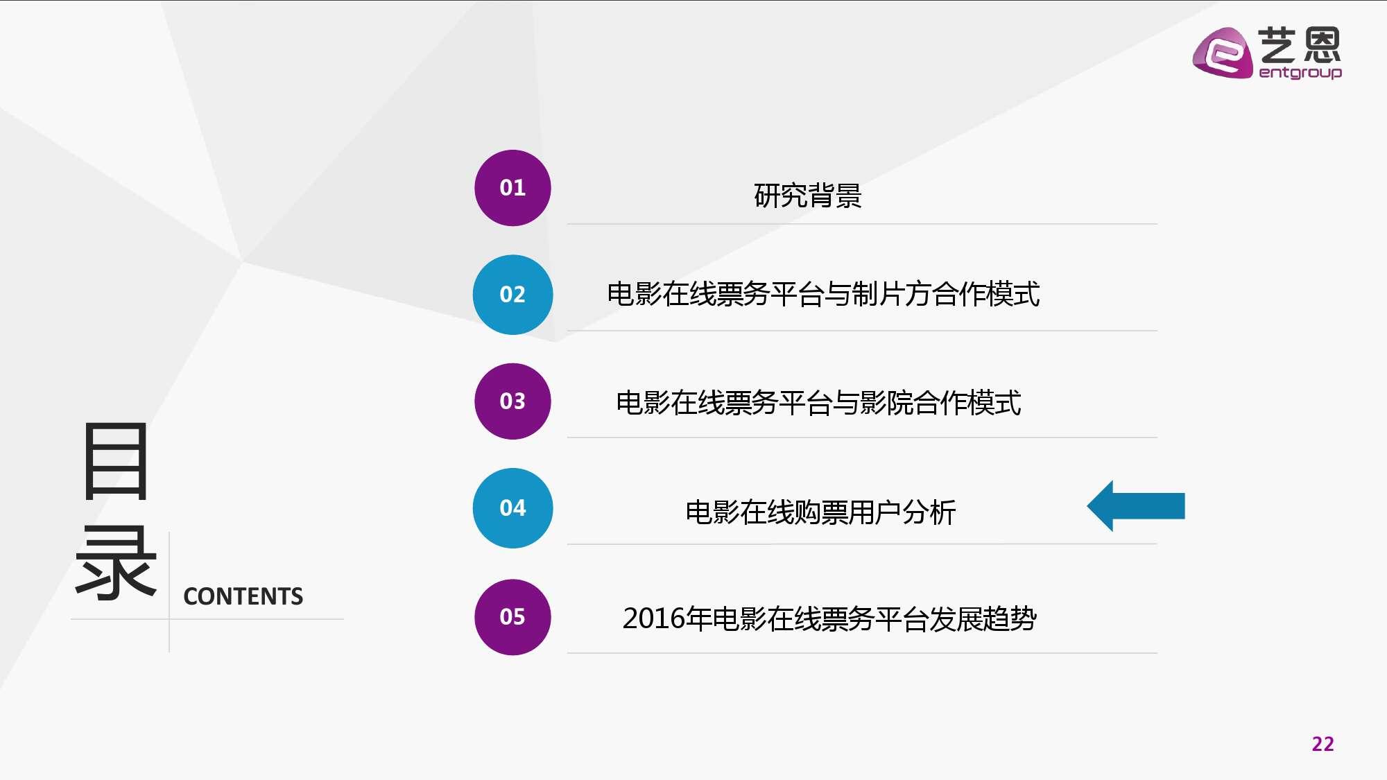 2016年中国电影在线票务市场研究报告_000022
