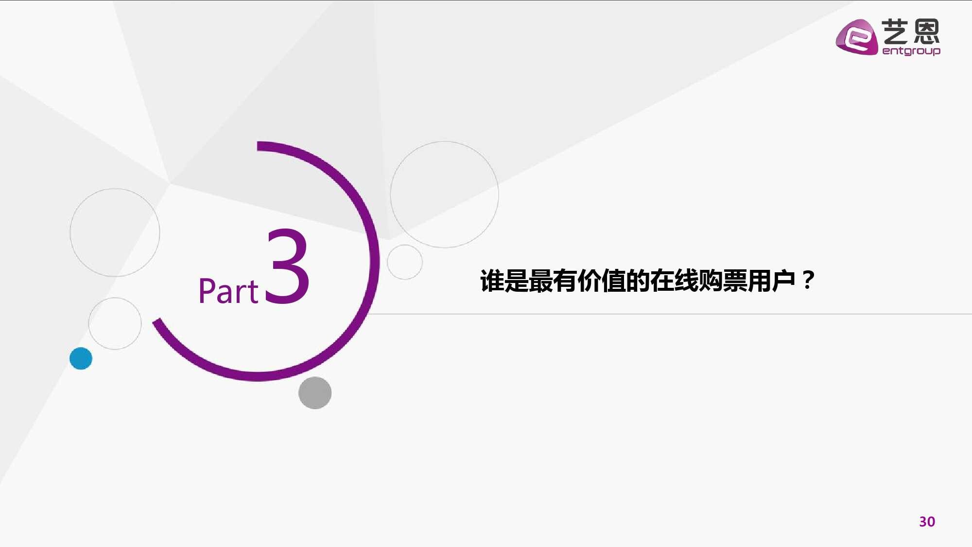2016年中国电影在线票务市场研究报告_000030