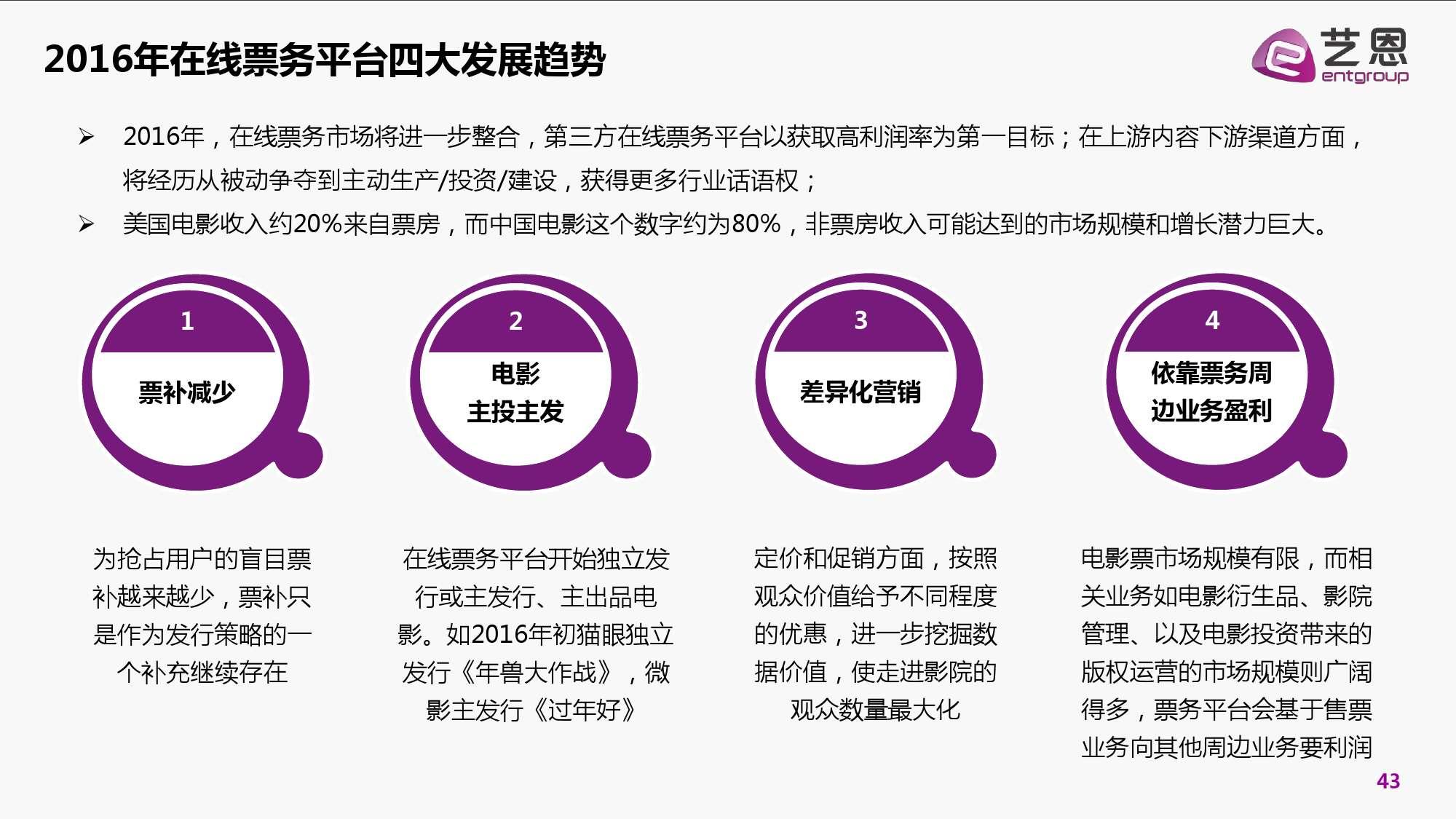 2016年中国电影在线票务市场研究报告_000042