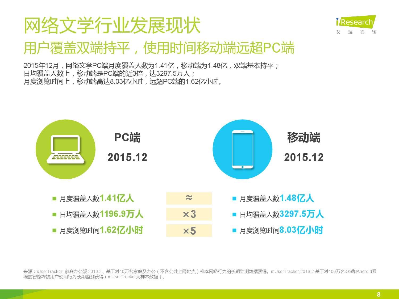 2016年中国网络文学行业研究报告_000008