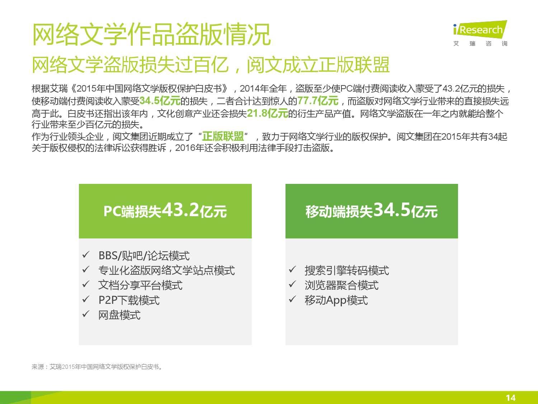 2016年中国网络文学行业研究报告_000014